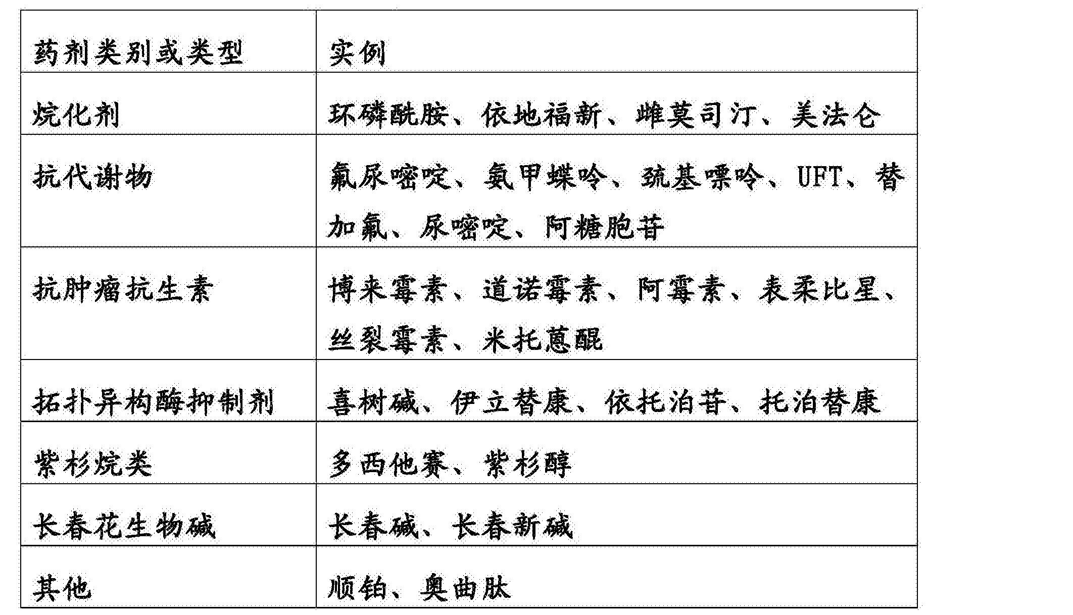 Figure CN104109209BD00791