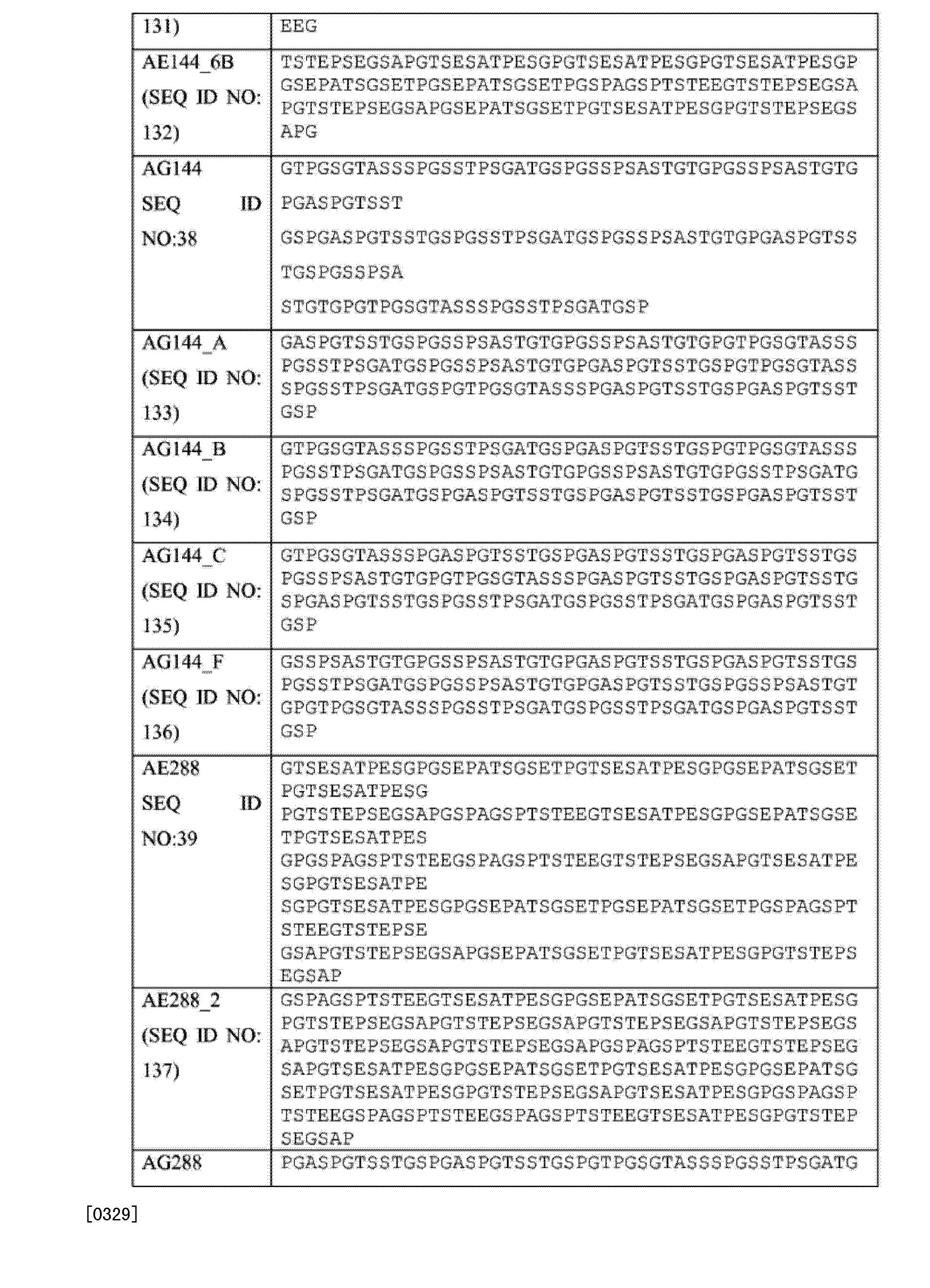 Figure CN104661674AD00641