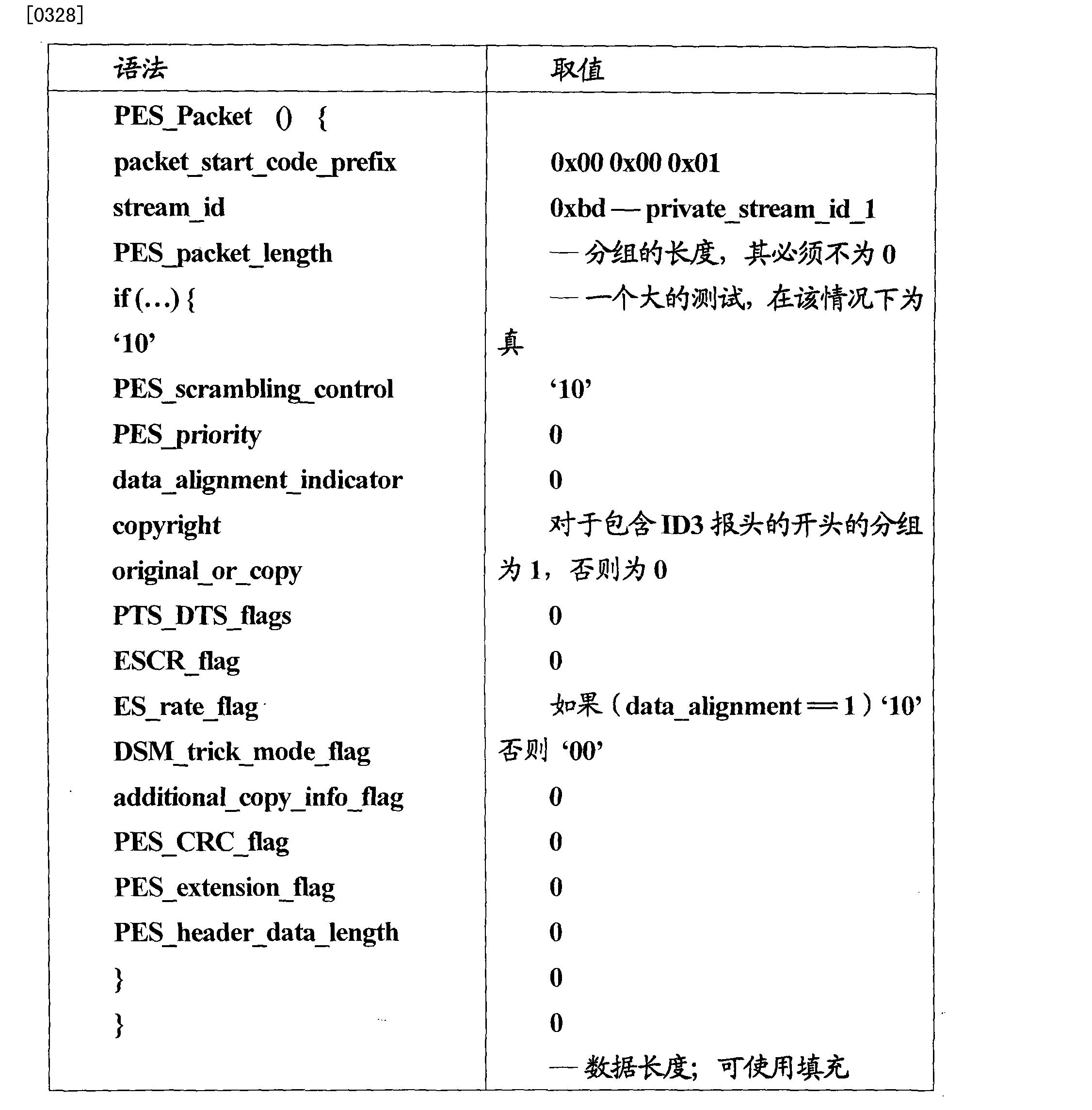 Figure CN102238179BD00371