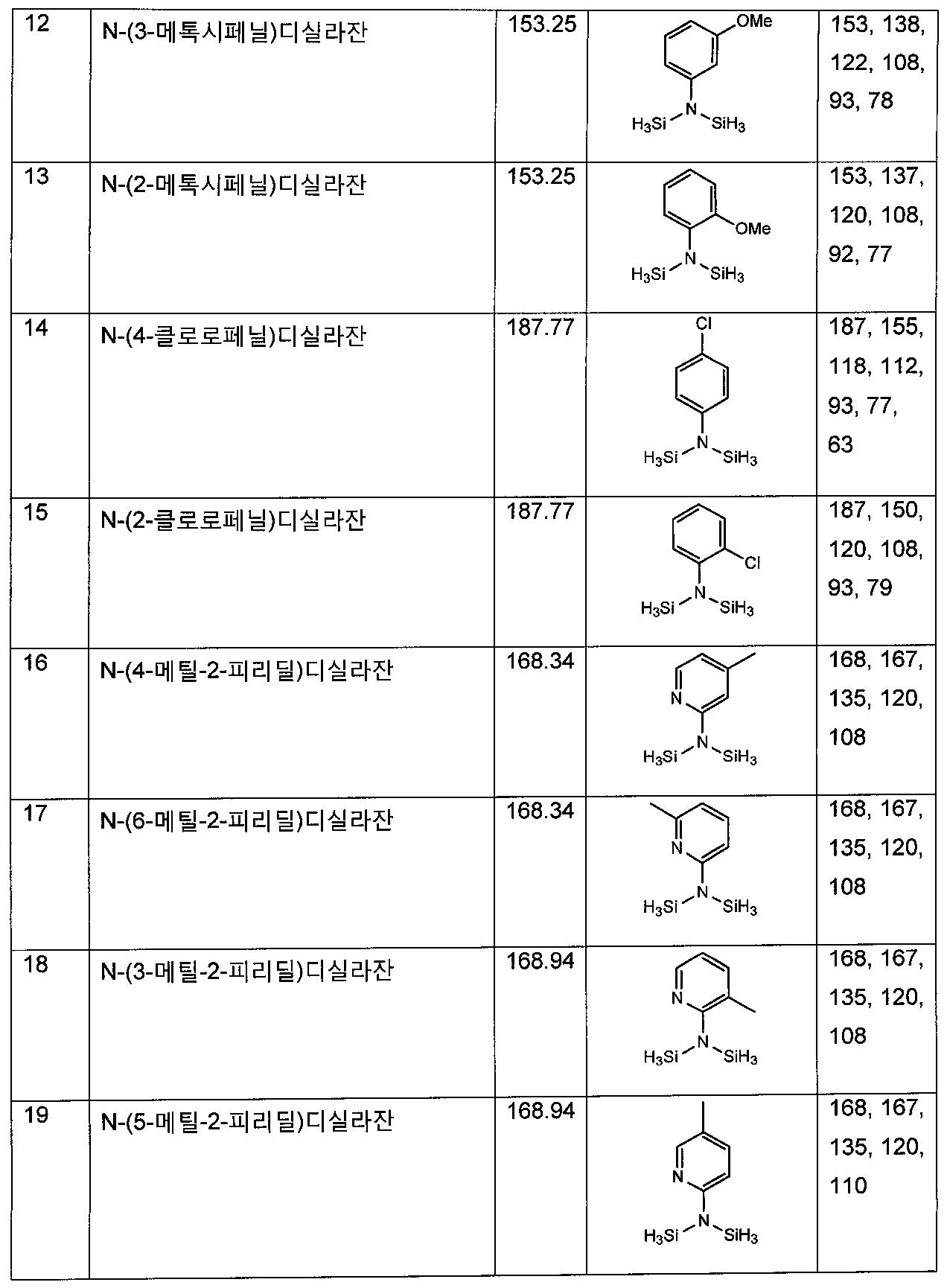 Figure 112012041825423-pat00029