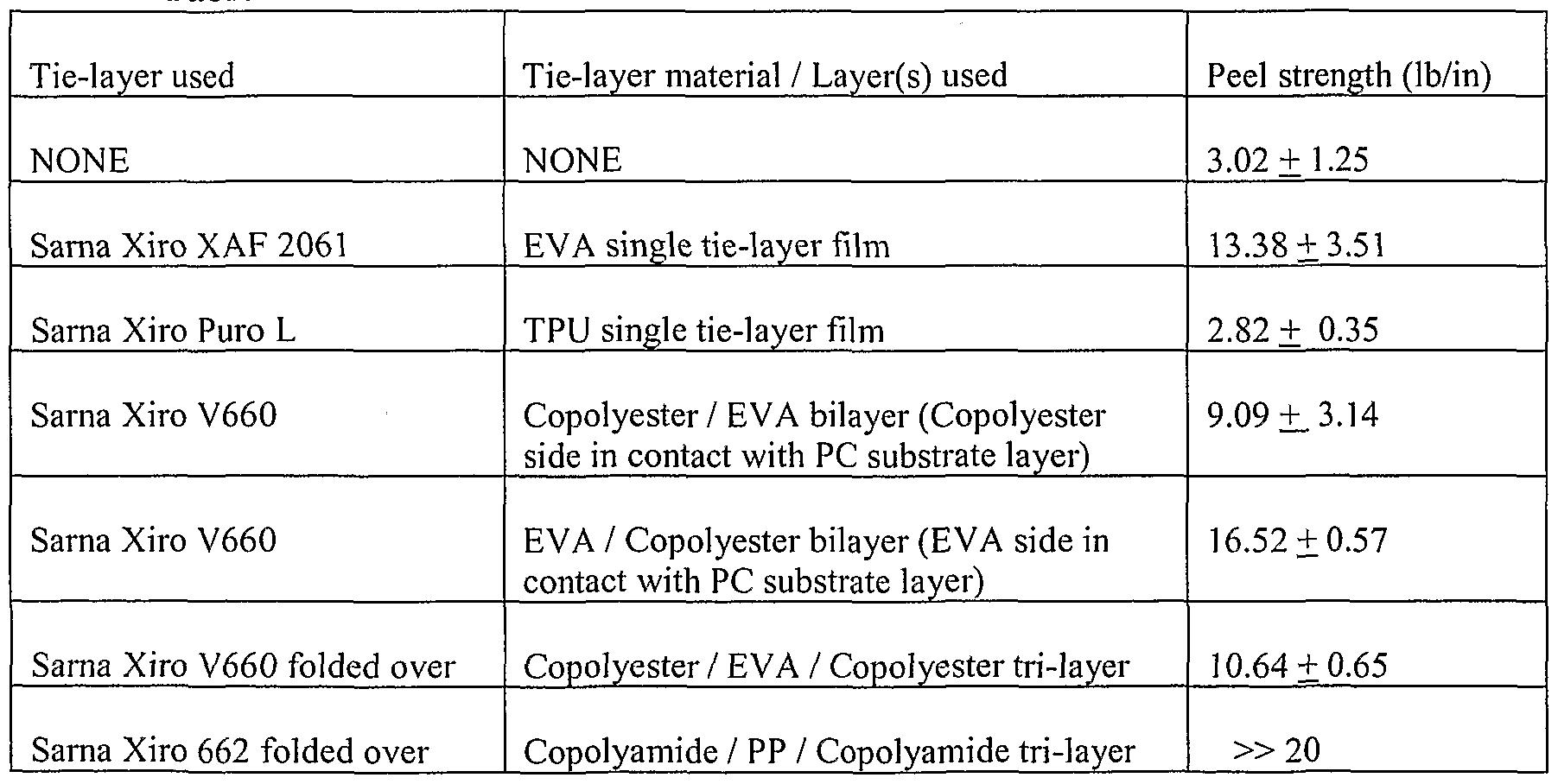 WO2003047857A1 - Multilayer articles comprising resorcinol