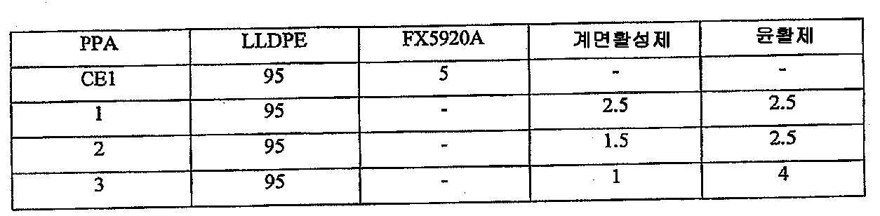 Figure 112008084631756-PCT00001