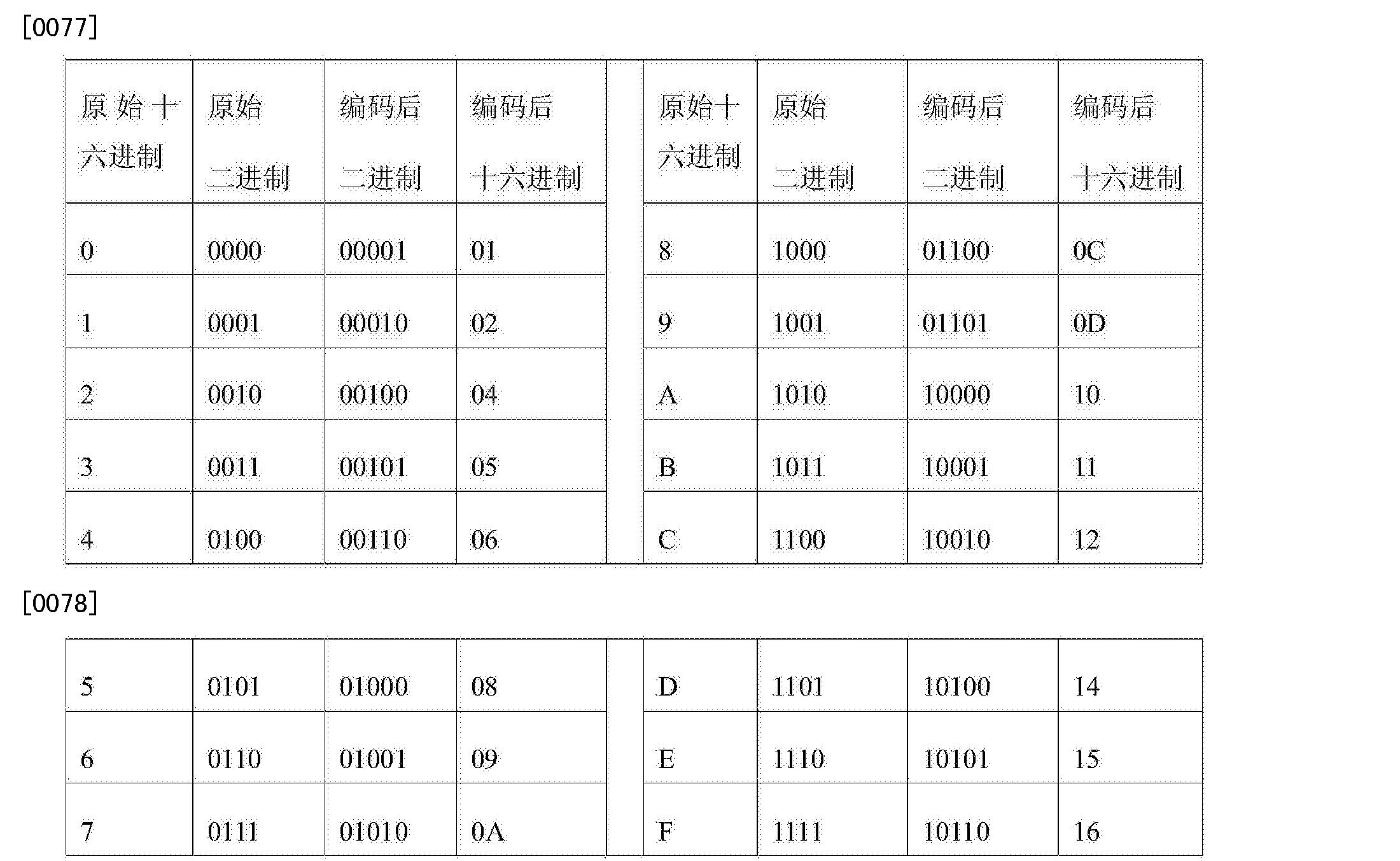 Figure CN105681819AD00111