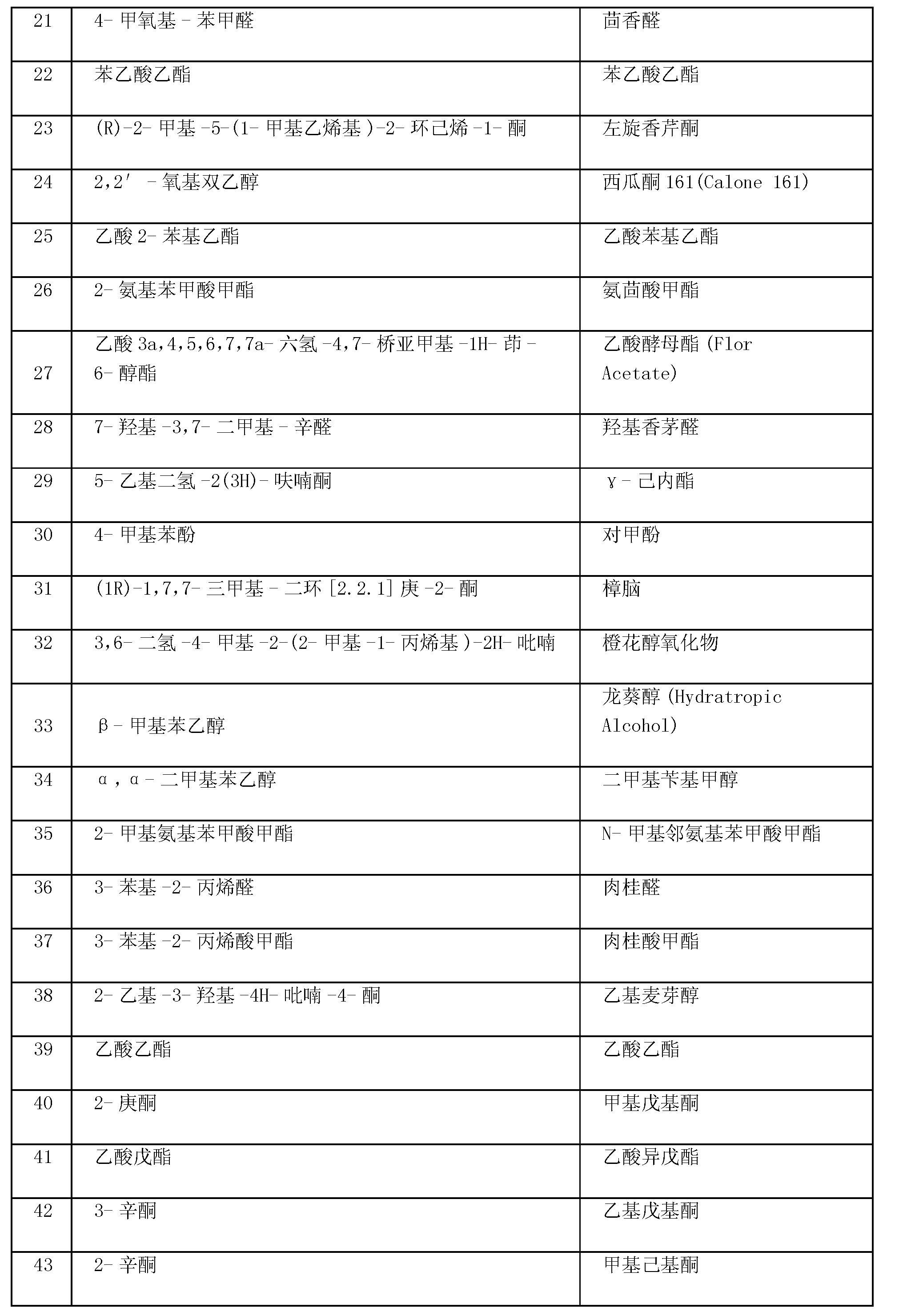 Figure CN101611129BD00071