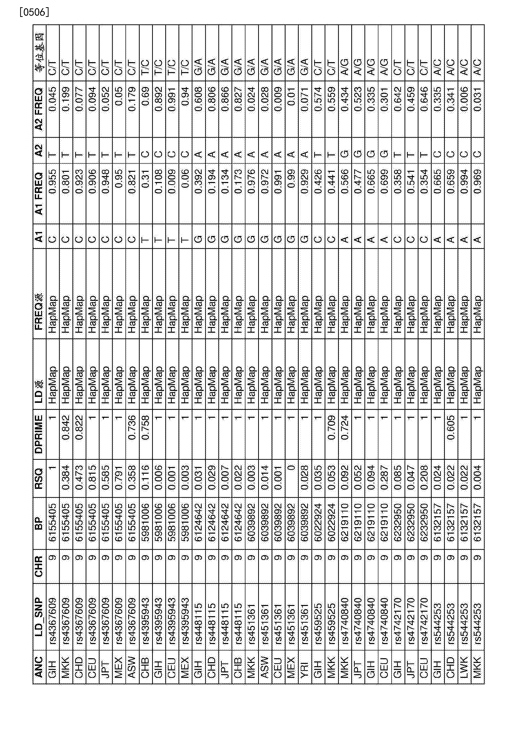 Figure CN107109494AD01771