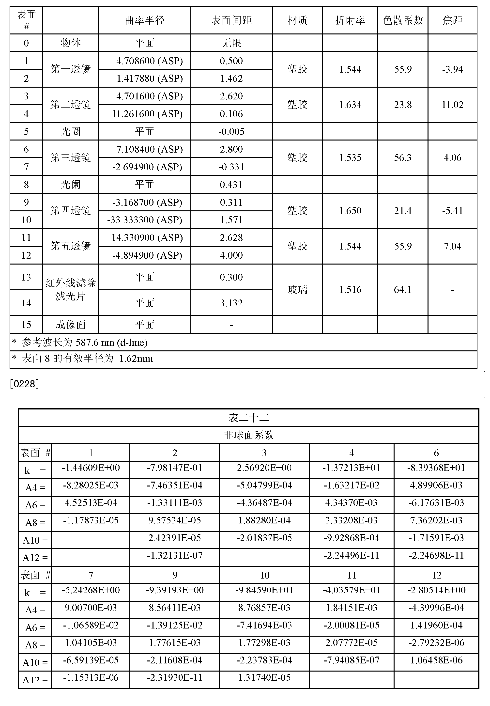 Figure CN102809803BD00251