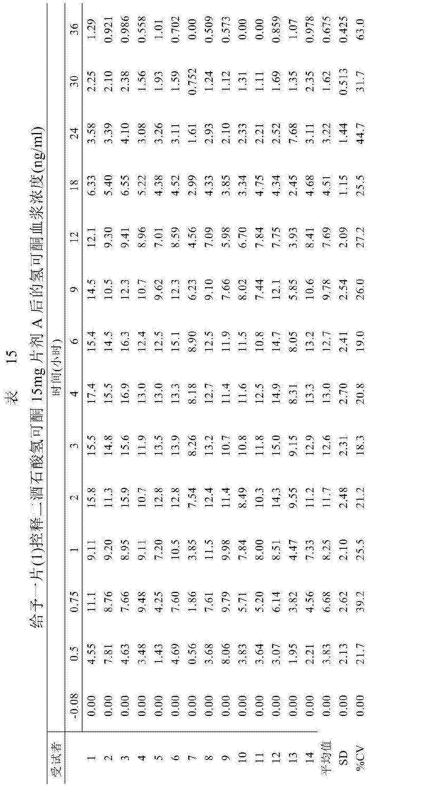 Figure CN107213128AD00251
