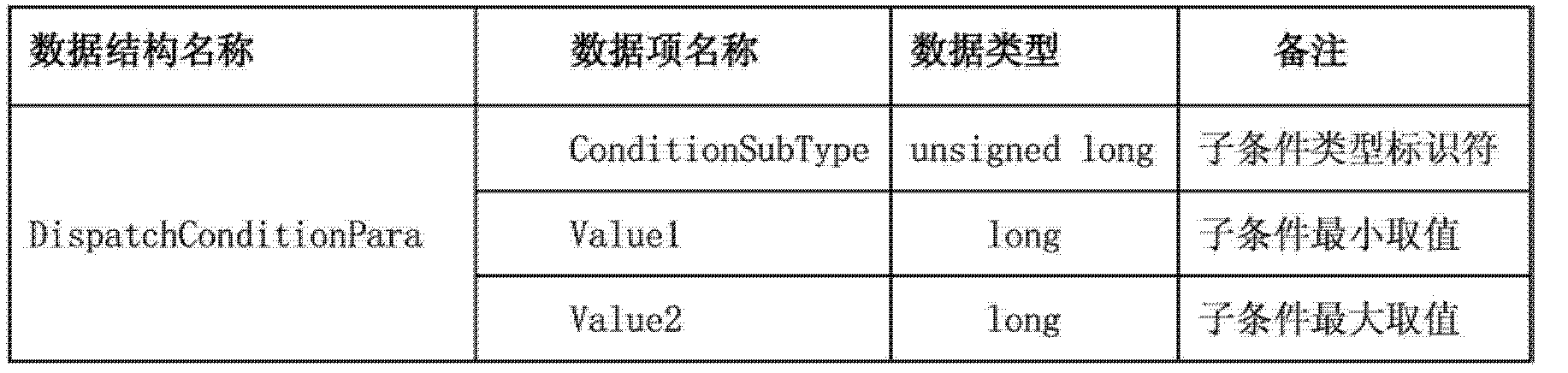 Figure CN103176795AD00062