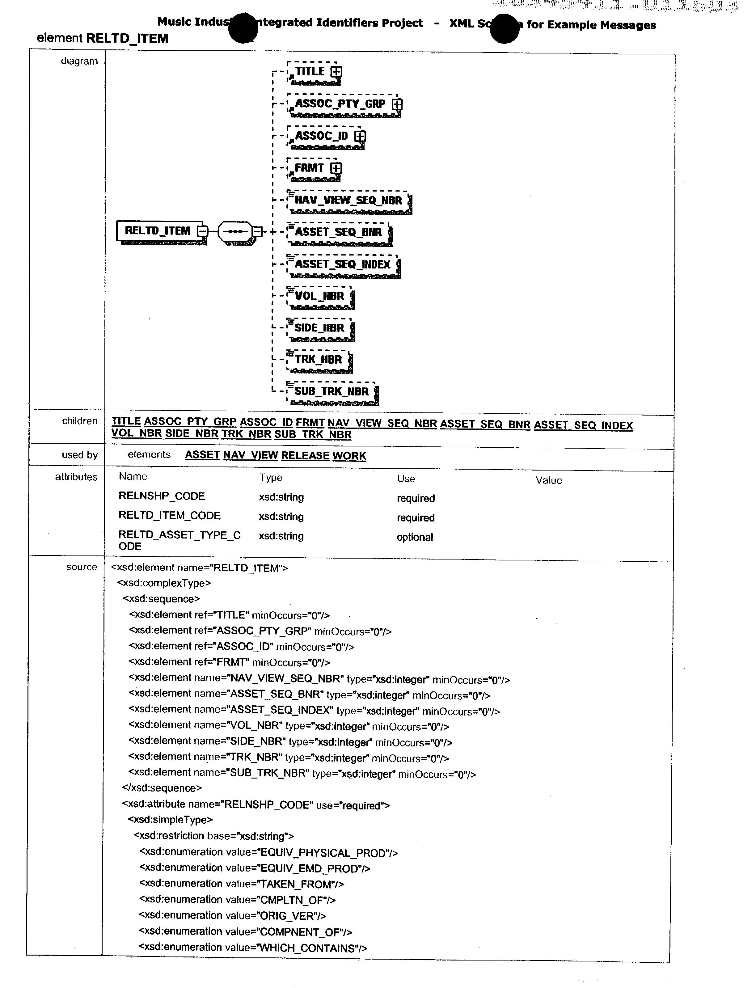 Figure US20030200216A1-20031023-P00057