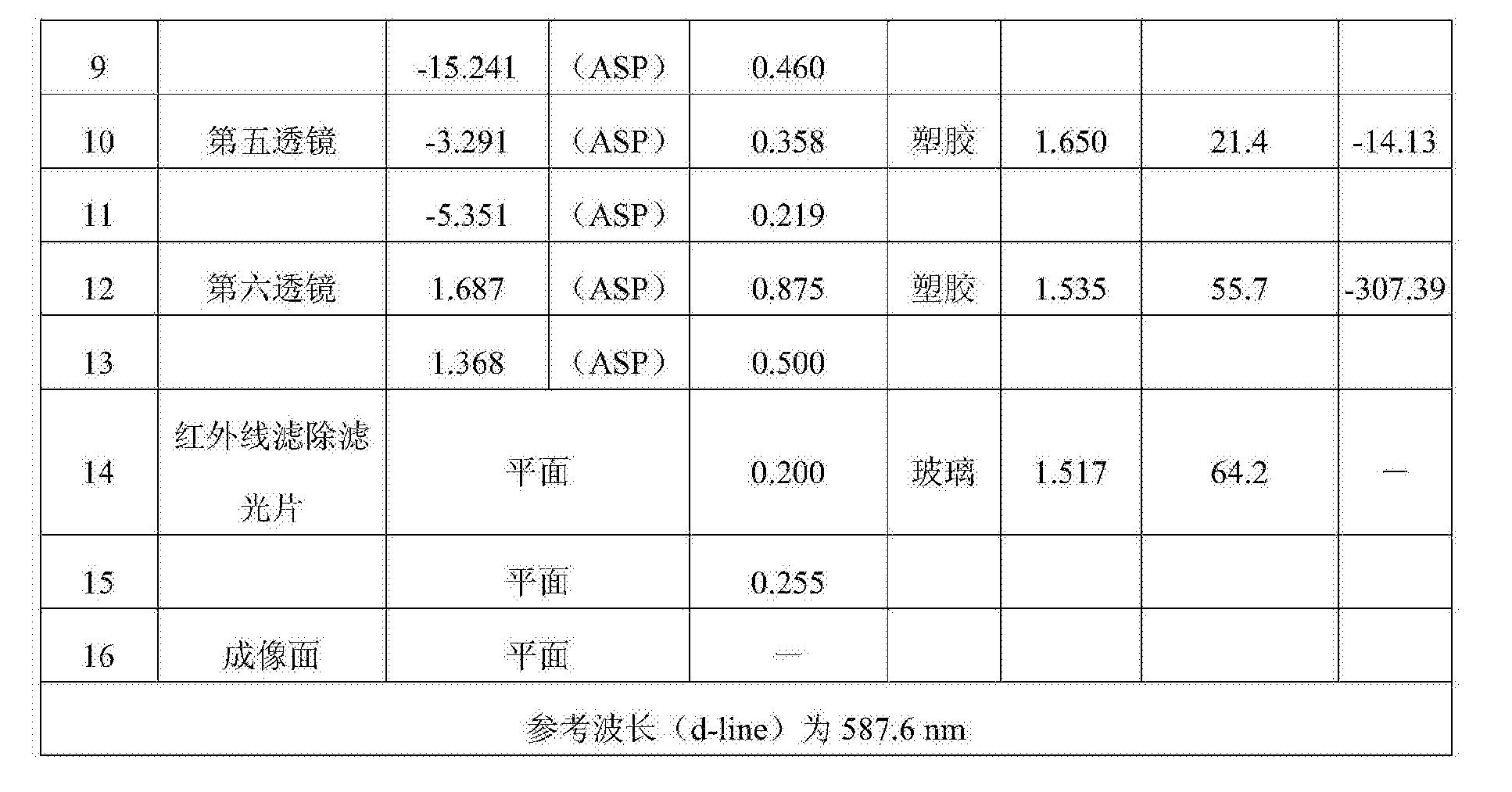 Figure CN104808316BD00151