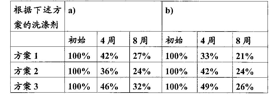 Figure CN103370407BD00211