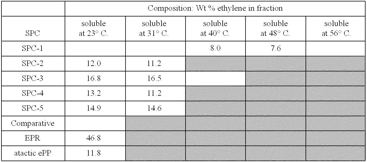 Figure US06635715-20031021-C00002