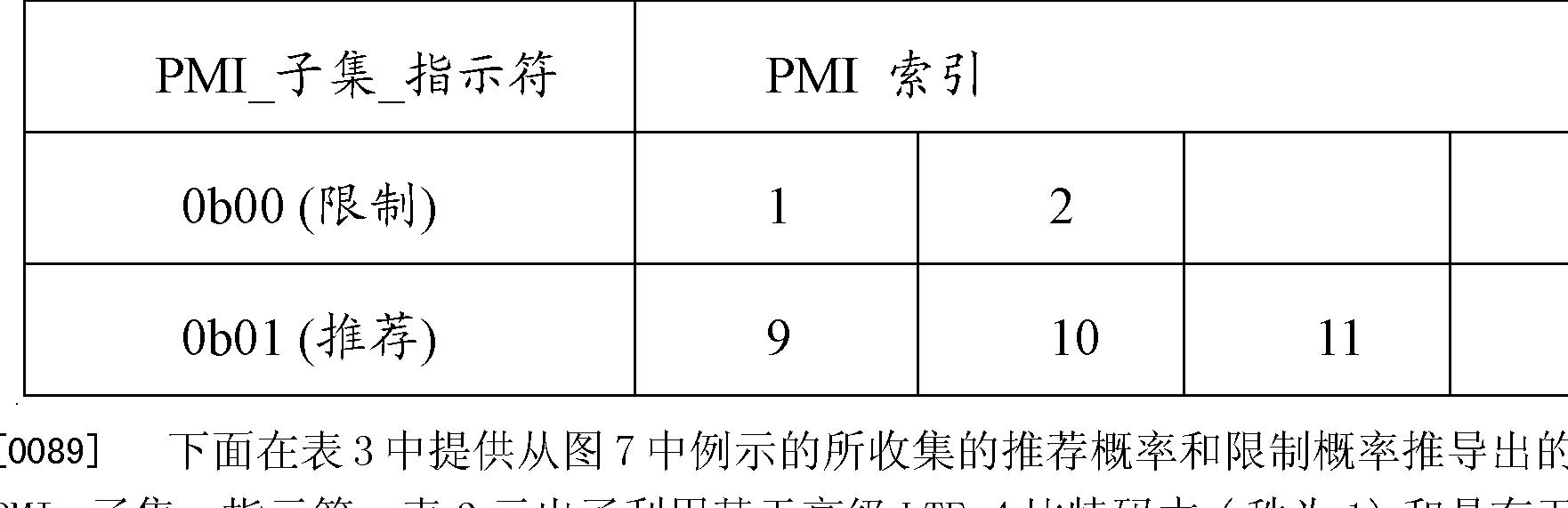 Figure CN102550064AD00111