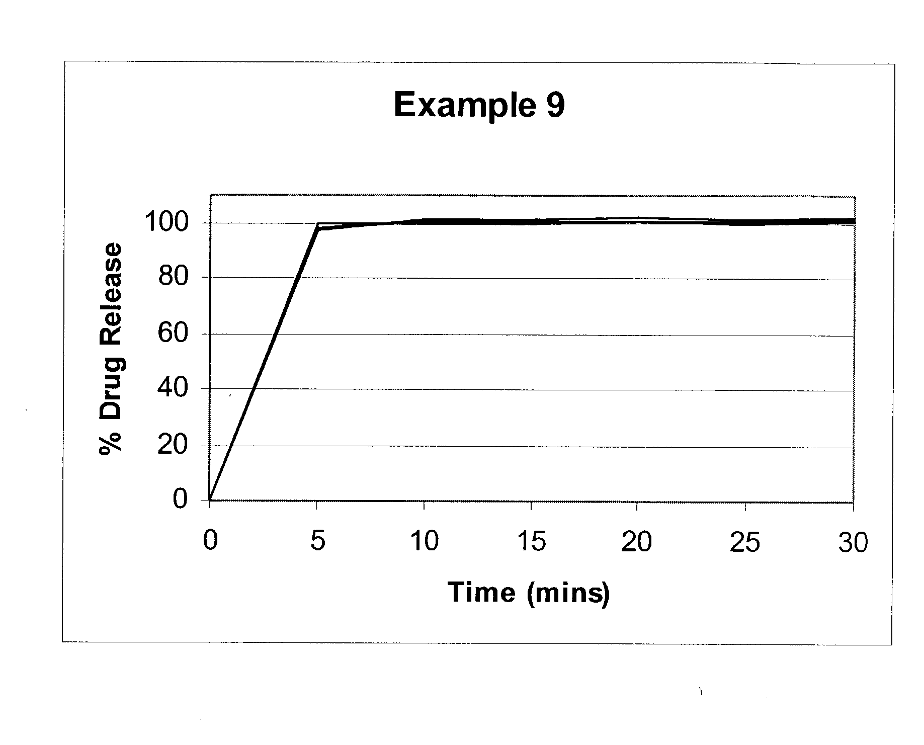Figure US20030175355A1-20030918-P00004