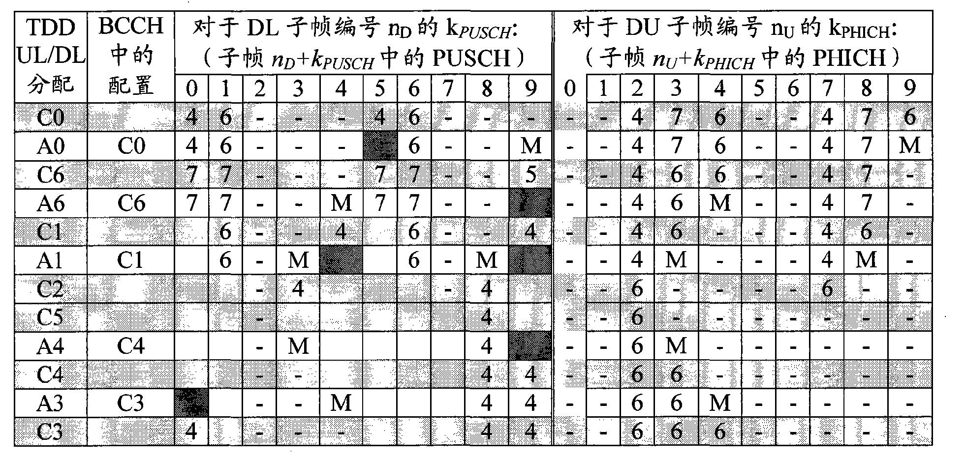 Figure CN101926214BD00152
