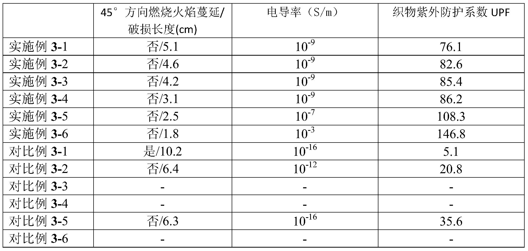 Figure PCTCN2018077169-appb-000004