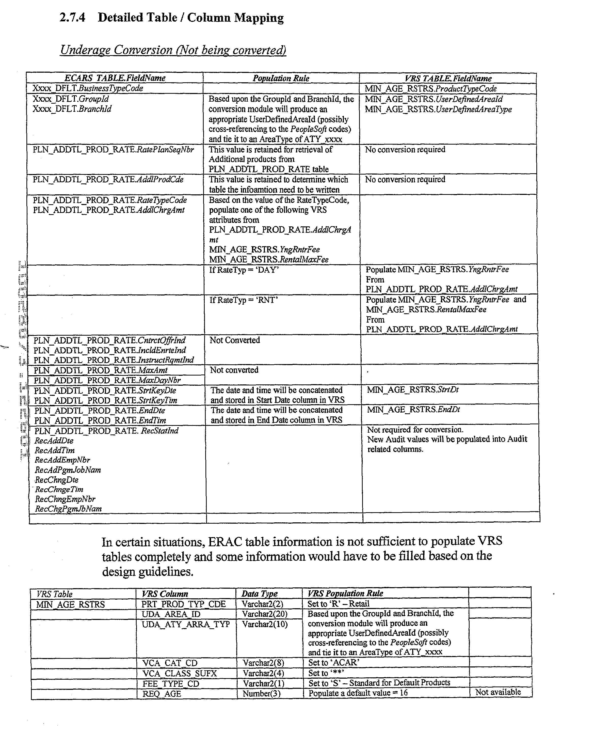 Figure US20030125992A1-20030703-P01098