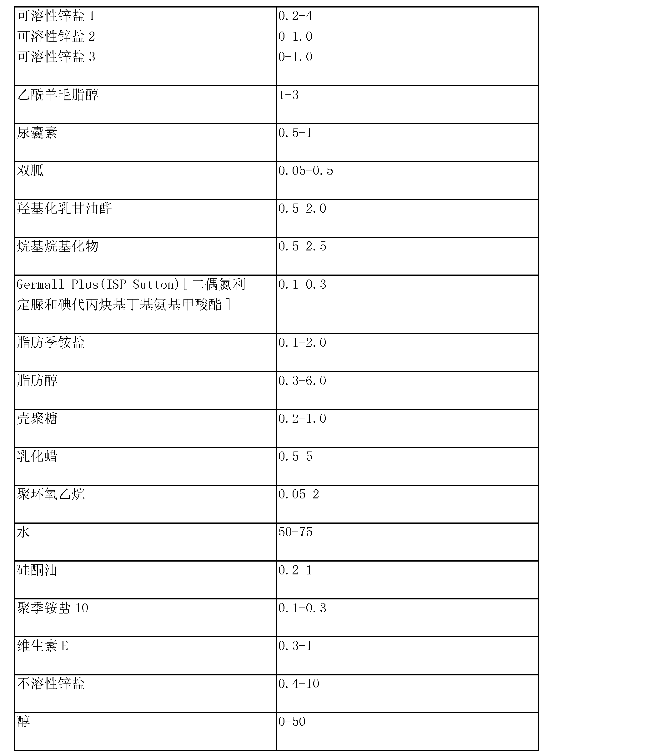 Figure CN101163455BD00591