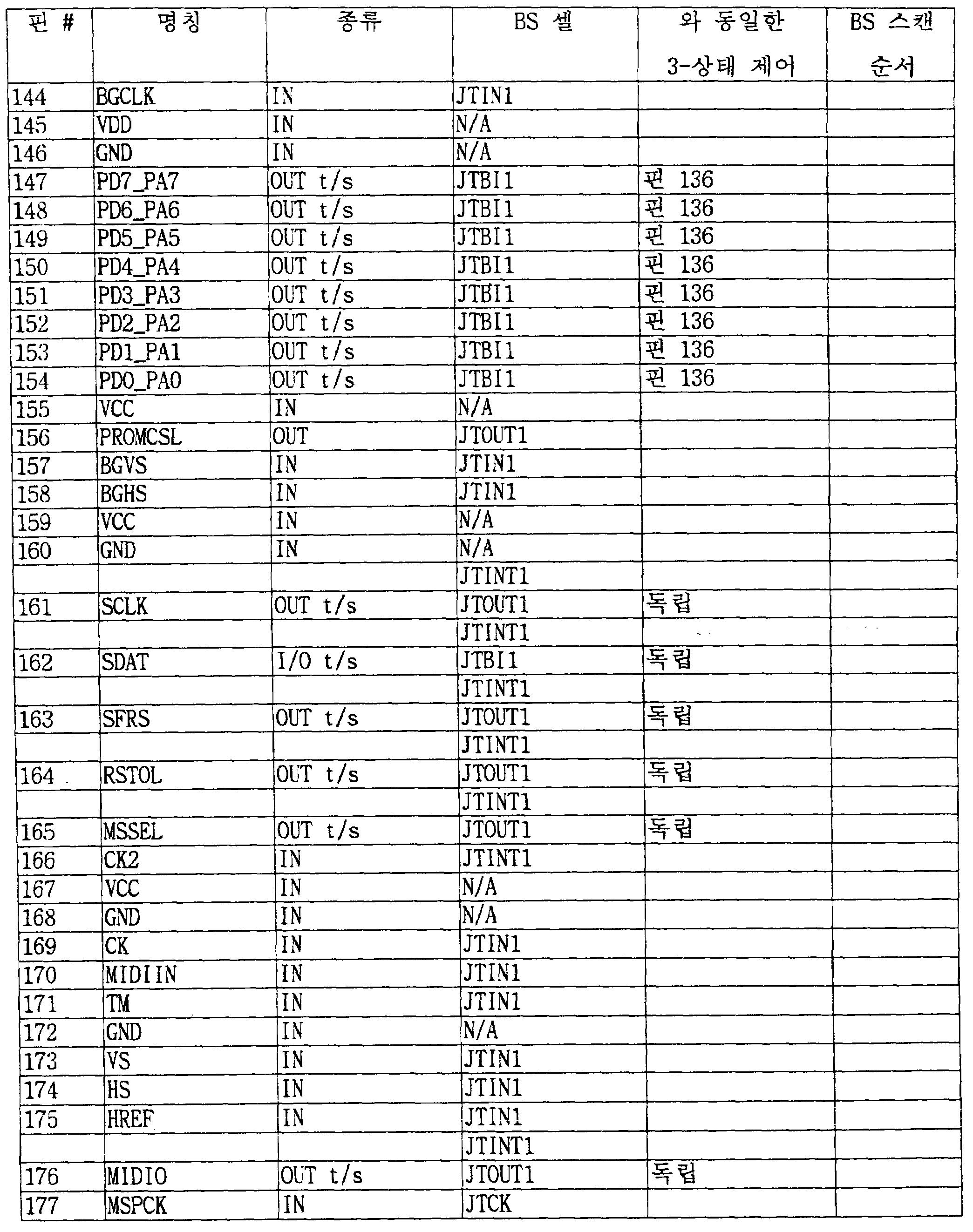 Figure kpo00107