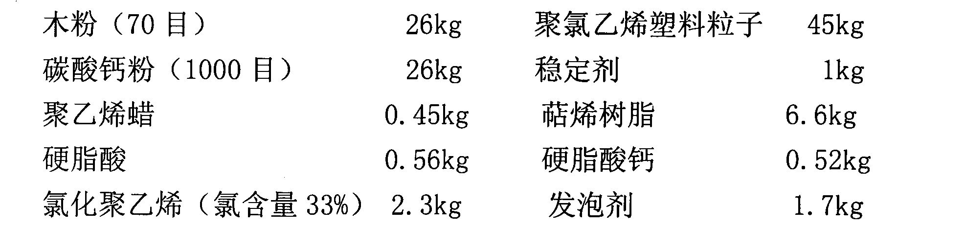 Figure CN102775695BD00081