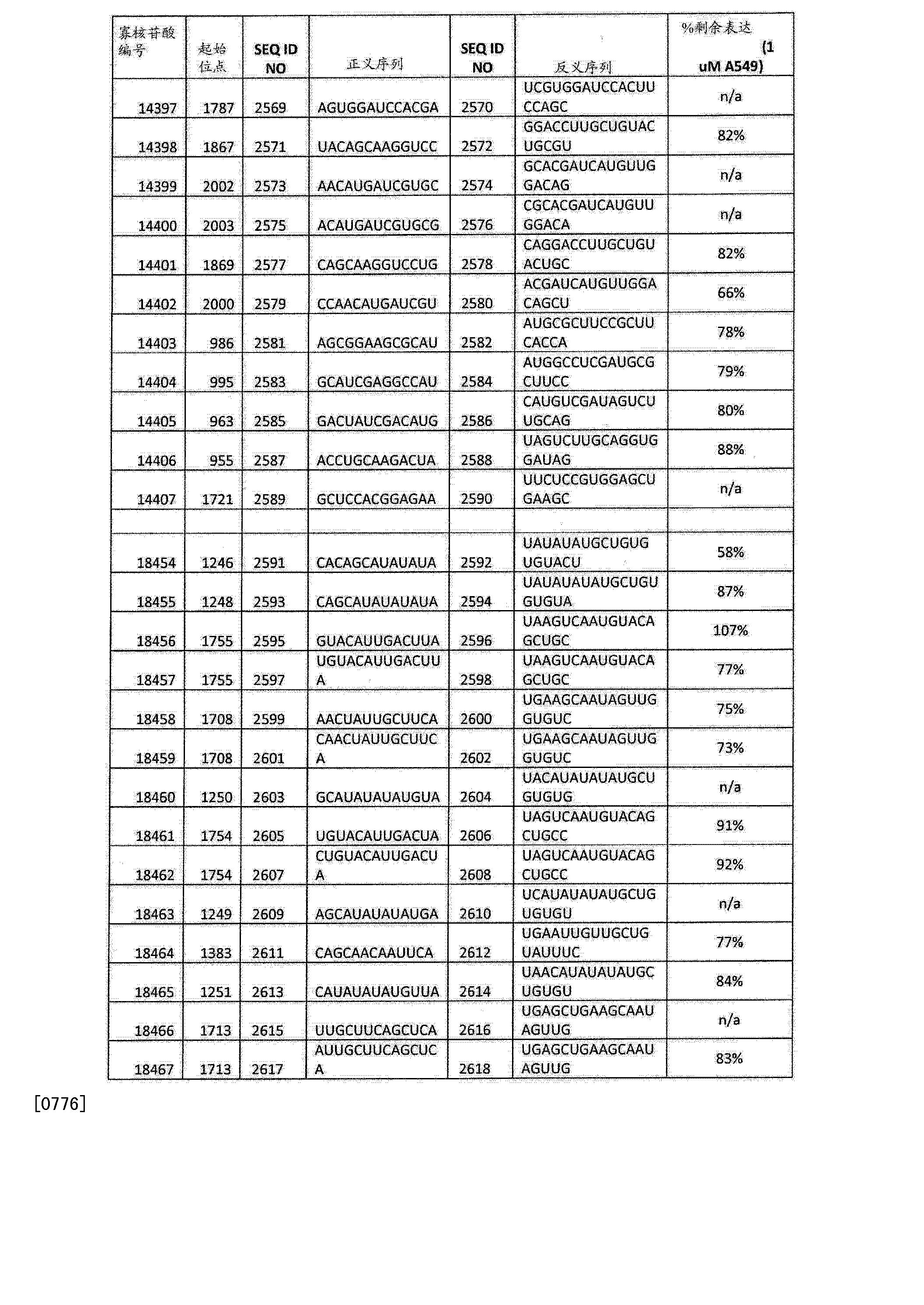 Figure CN103108642BD01641