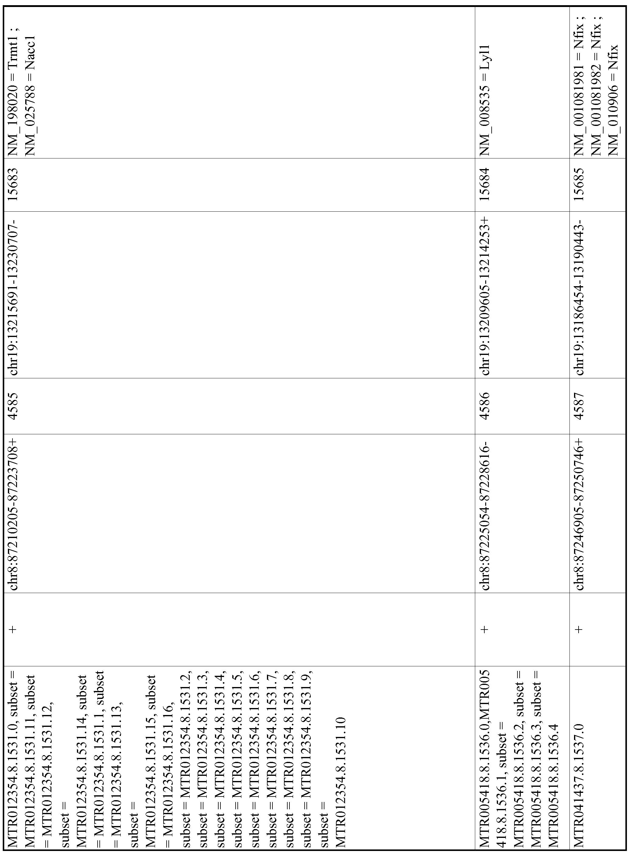 Figure imgf000851_0001