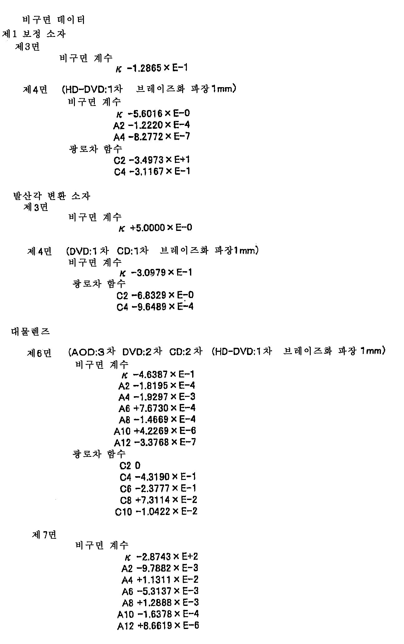 Figure 112006025851494-PCT00008