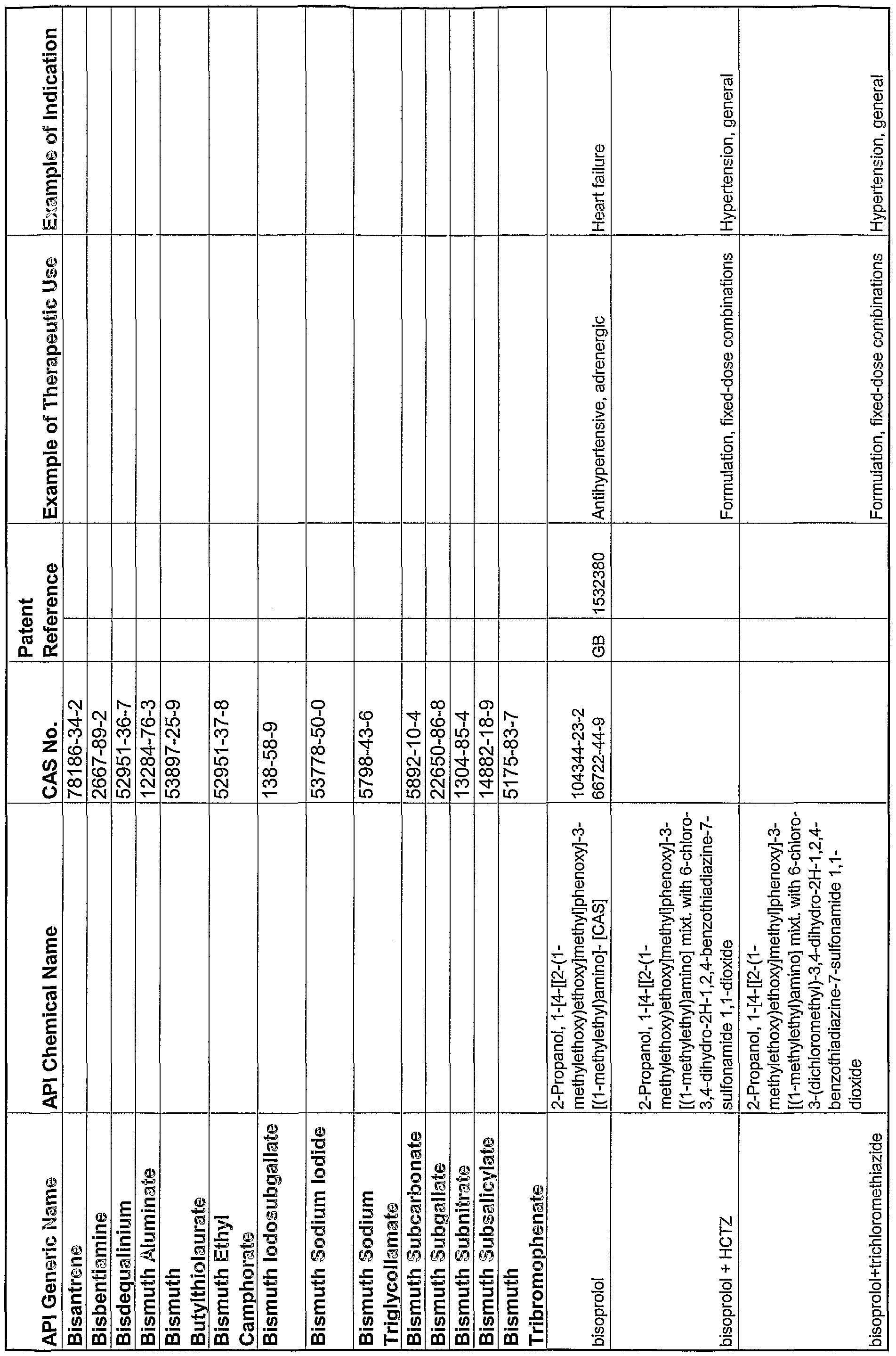 Figure imgf000207_0001