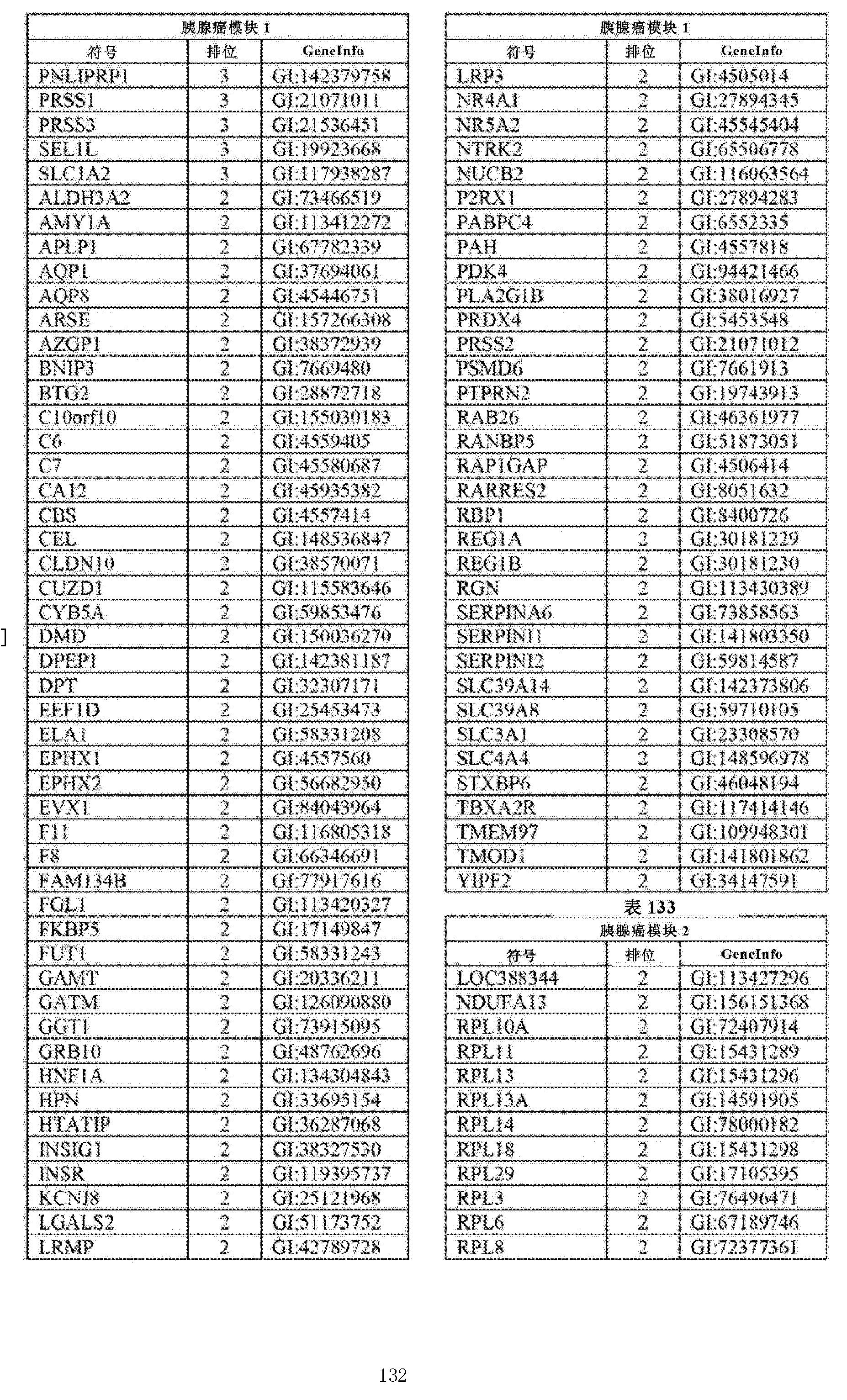 Figure CN102858999AD01321