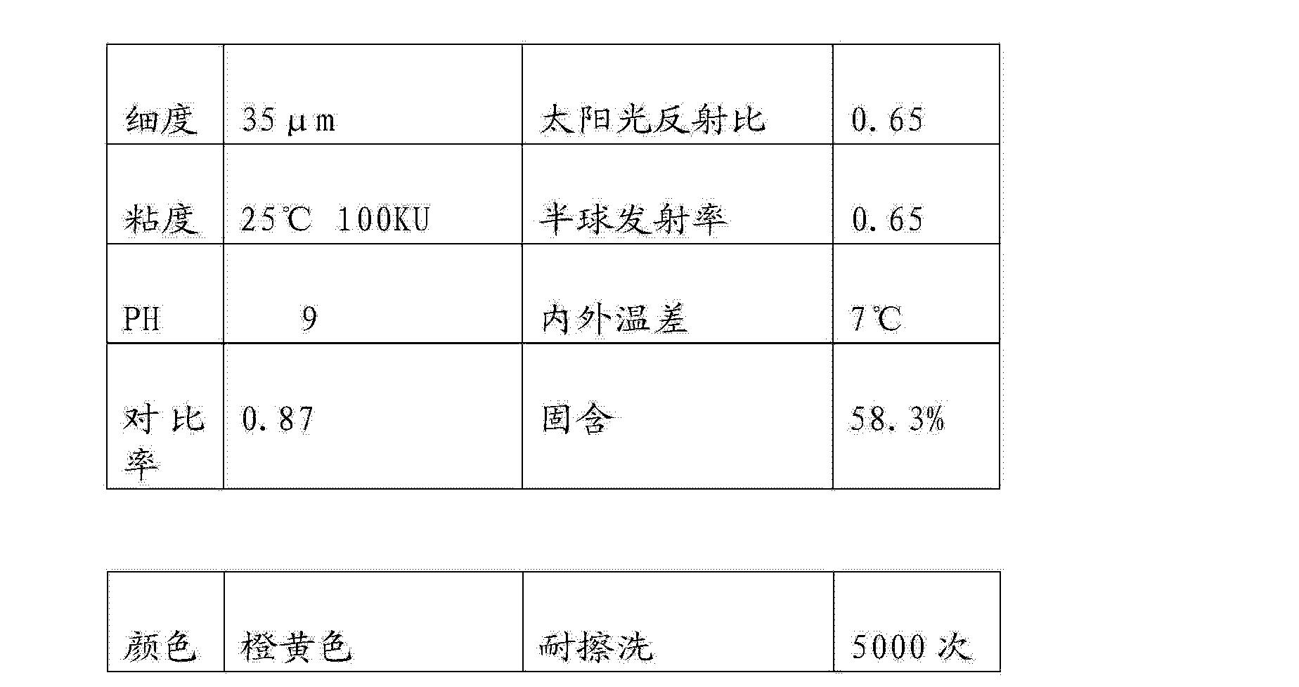 Figure CN104530889AD00112