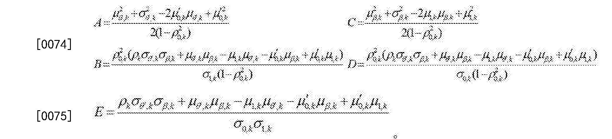Figure CN104573881BD00121