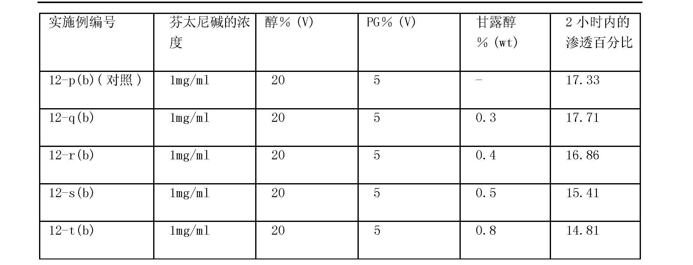 Figure CN101378735BD00381