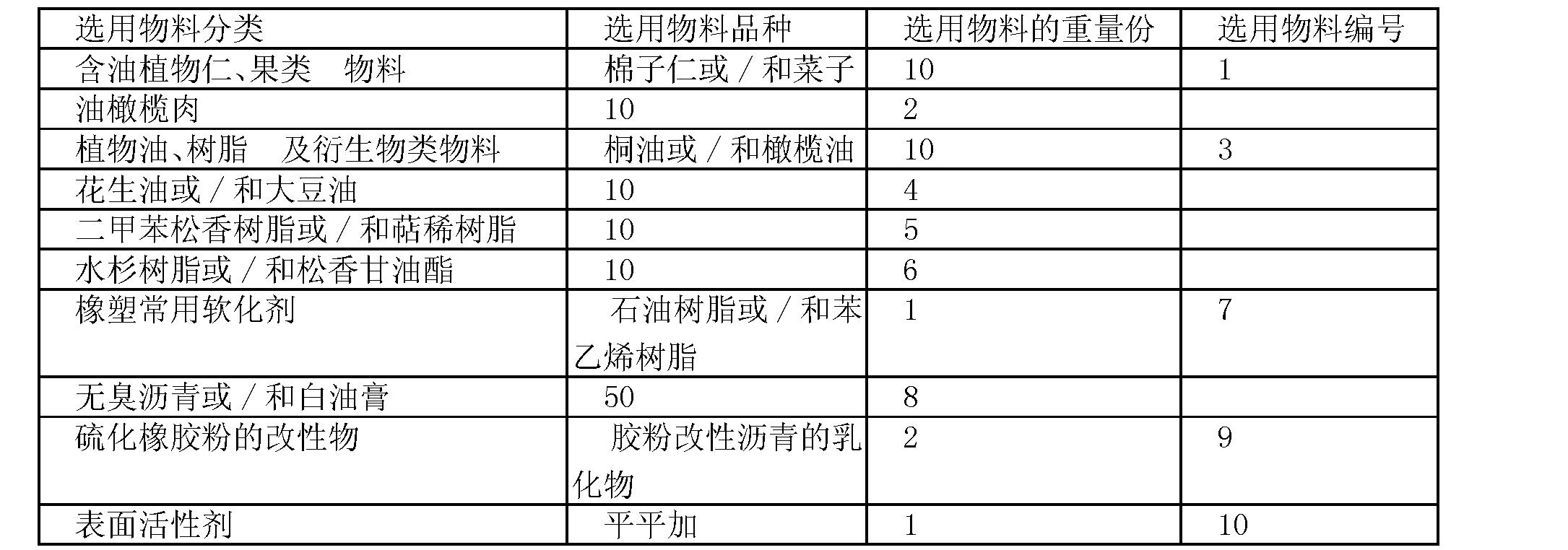 Figure CN101402745BD00341
