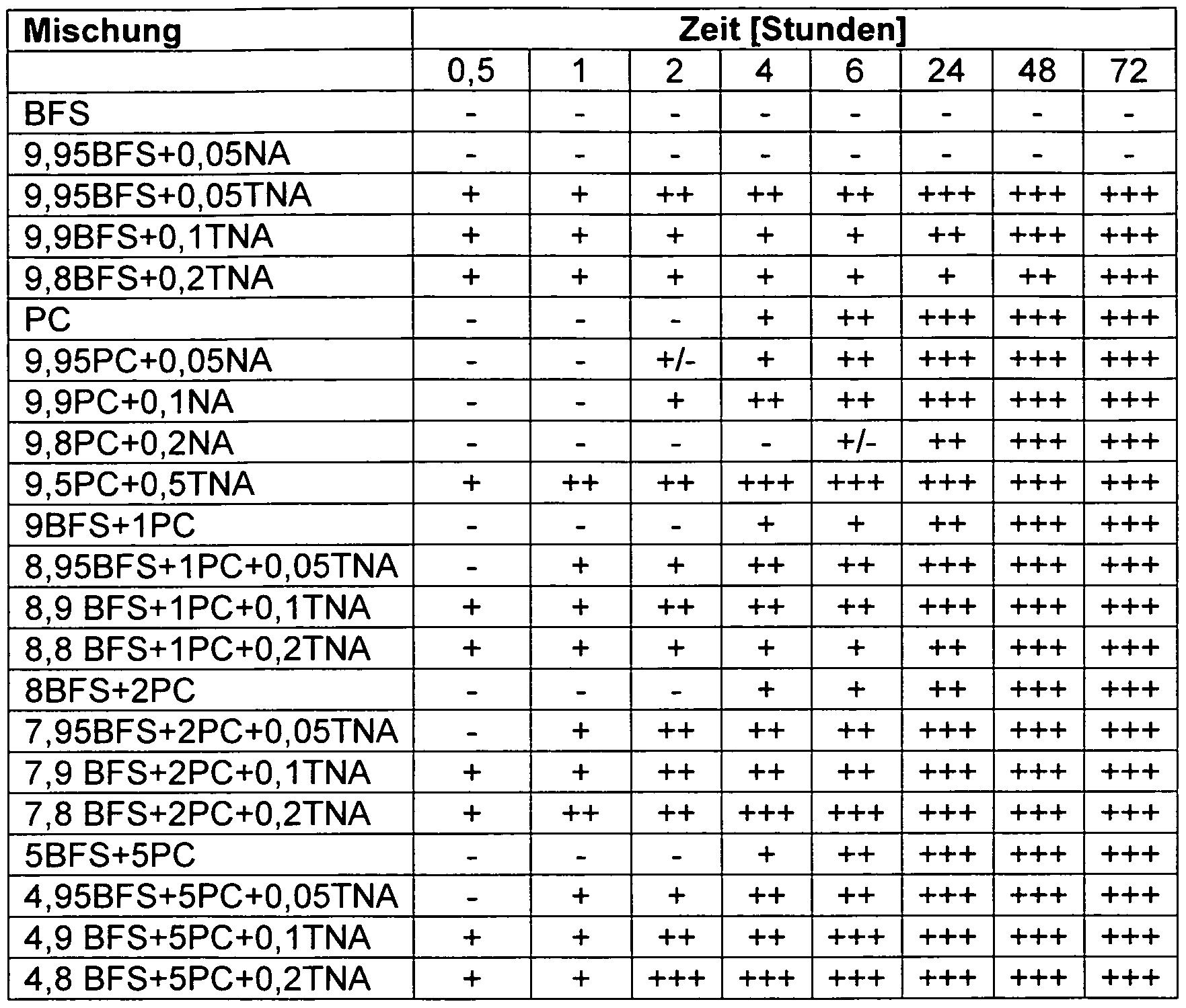 Berühmt Drahtgitterarten Zeitgenössisch - Elektrische Schaltplan ...
