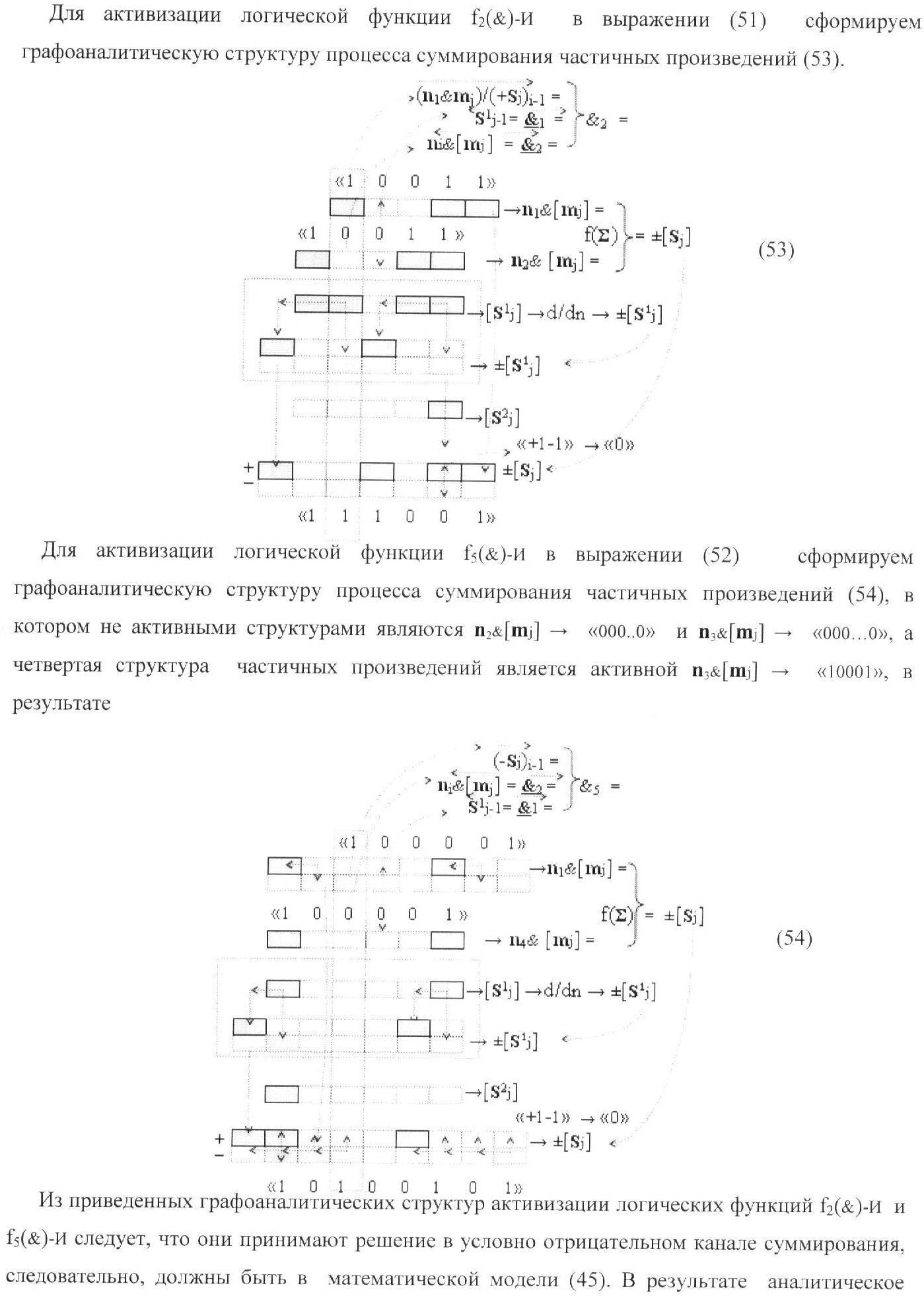 Figure 00000047