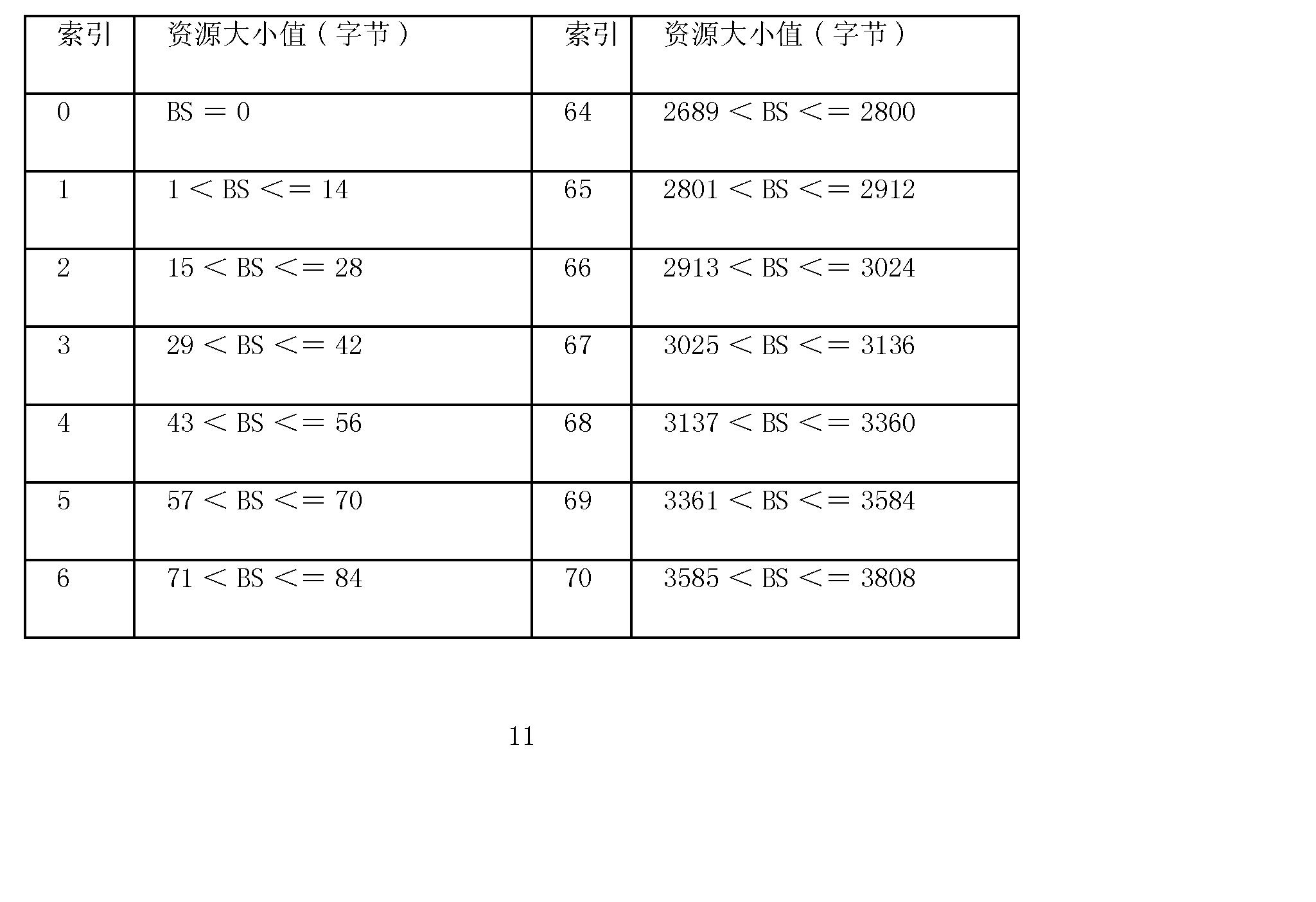 Figure CN102781102AD00111