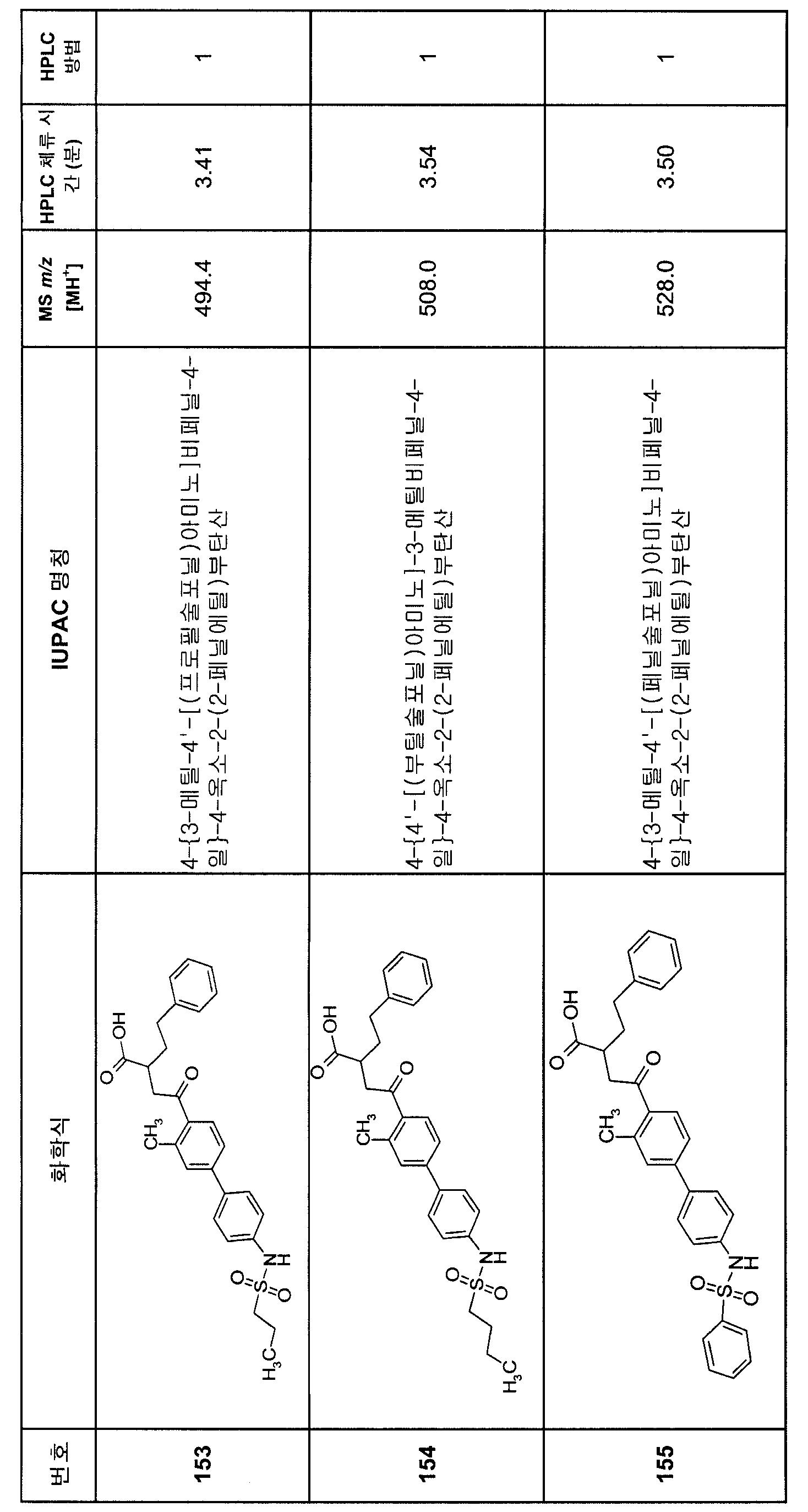 Figure 112007082249387-PCT00195