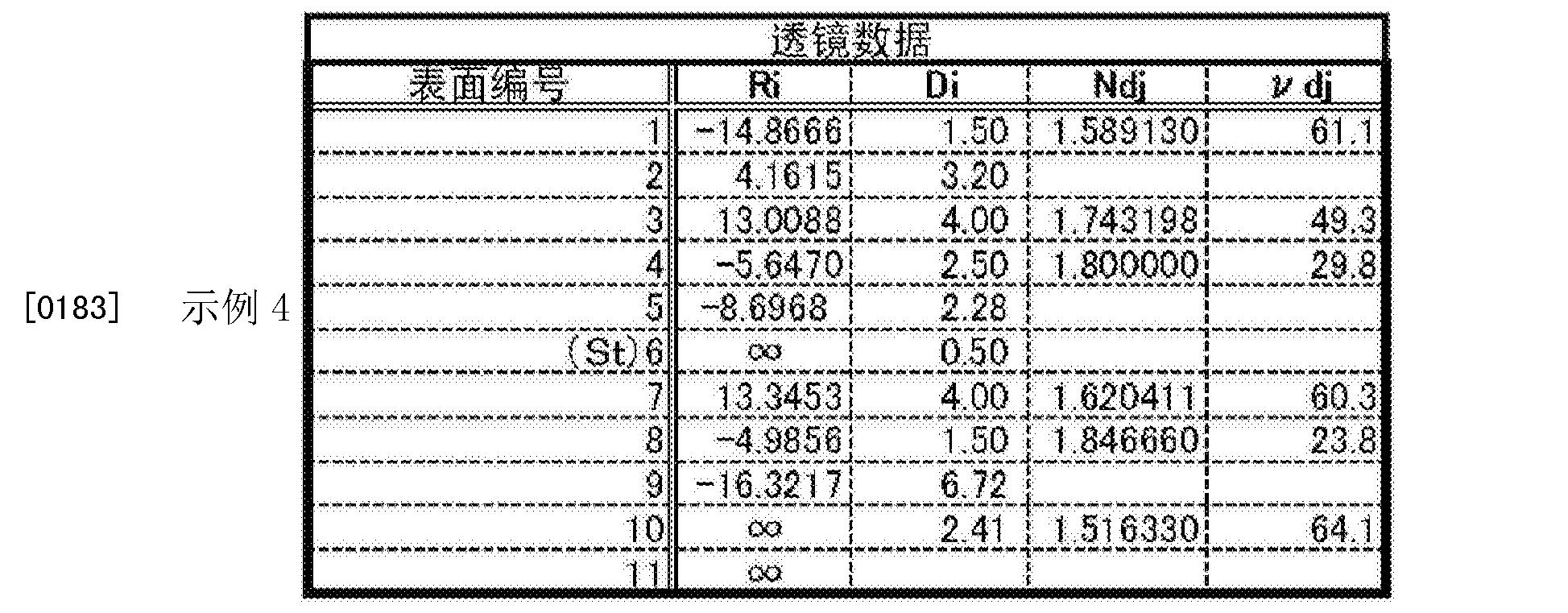 Figure CN103765279BD00161