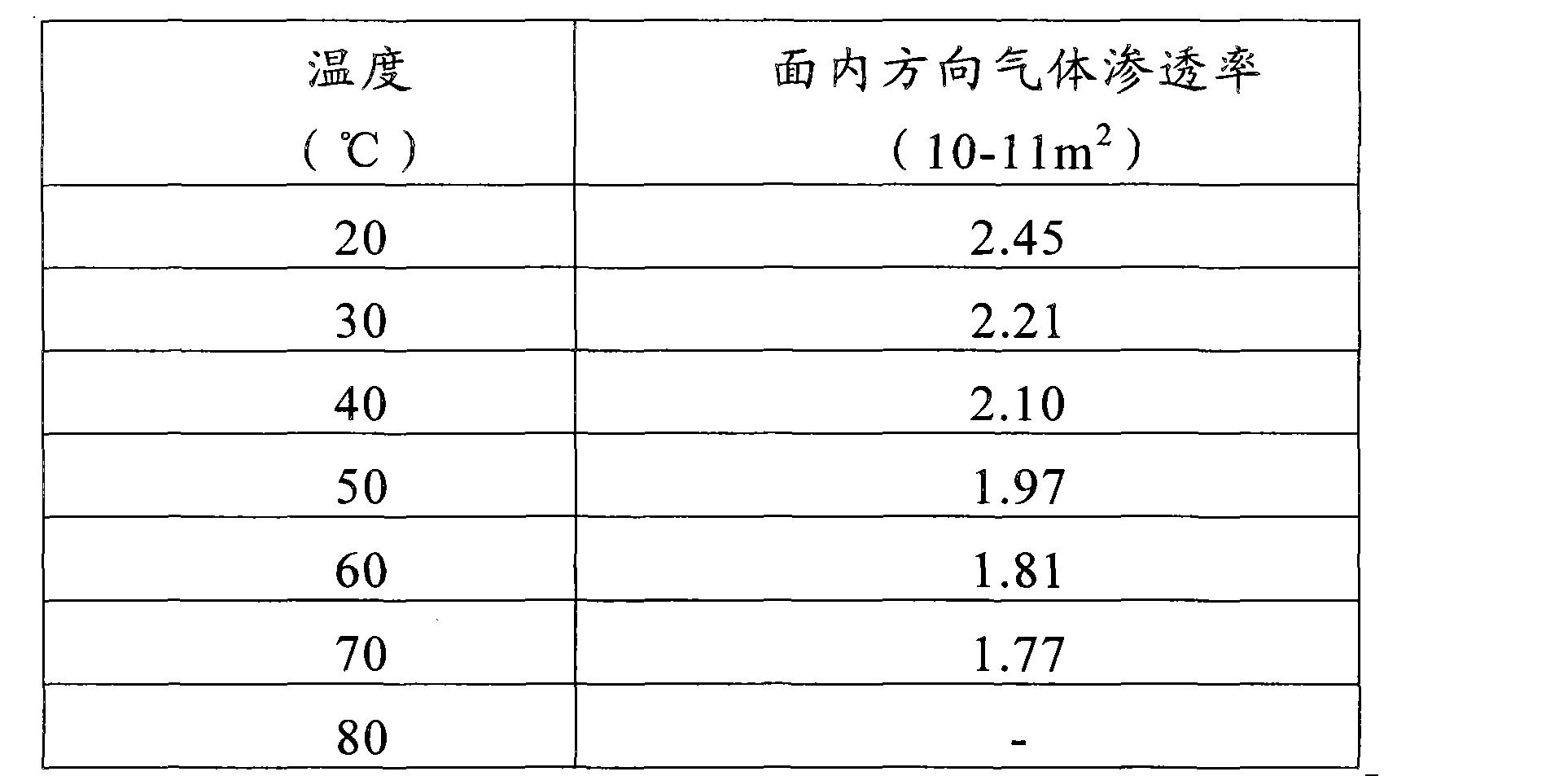 Figure CN102183444BD00101