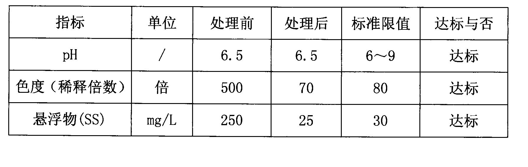 Figure CN103819004AD00061