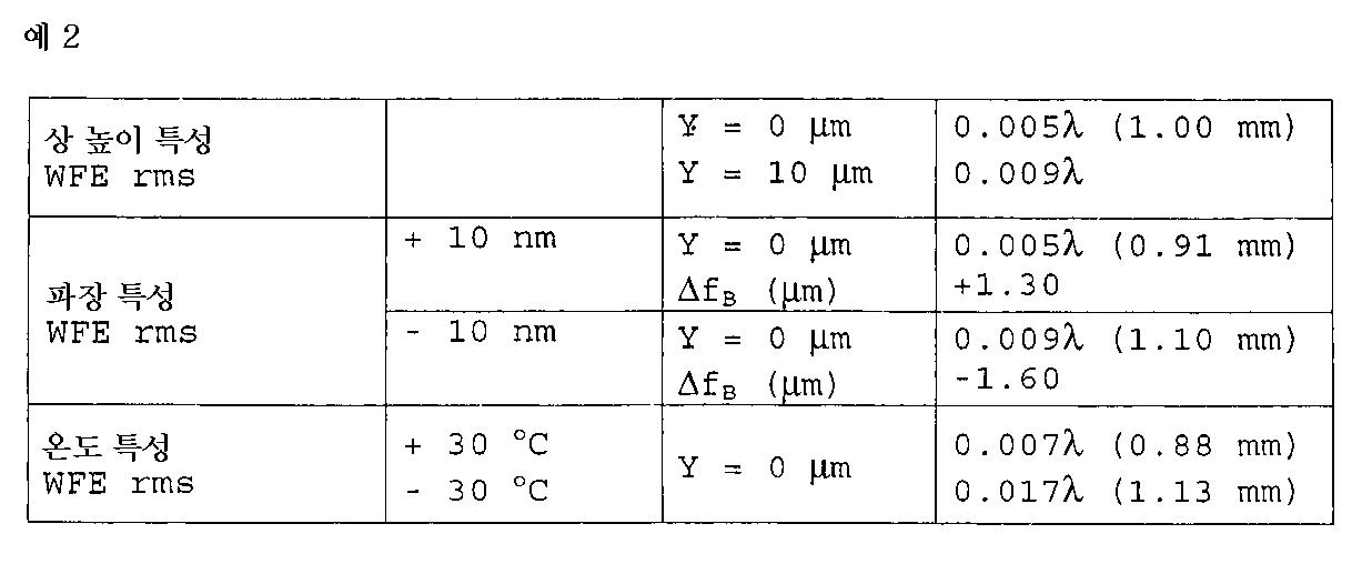Figure 112001010918149-pat00006