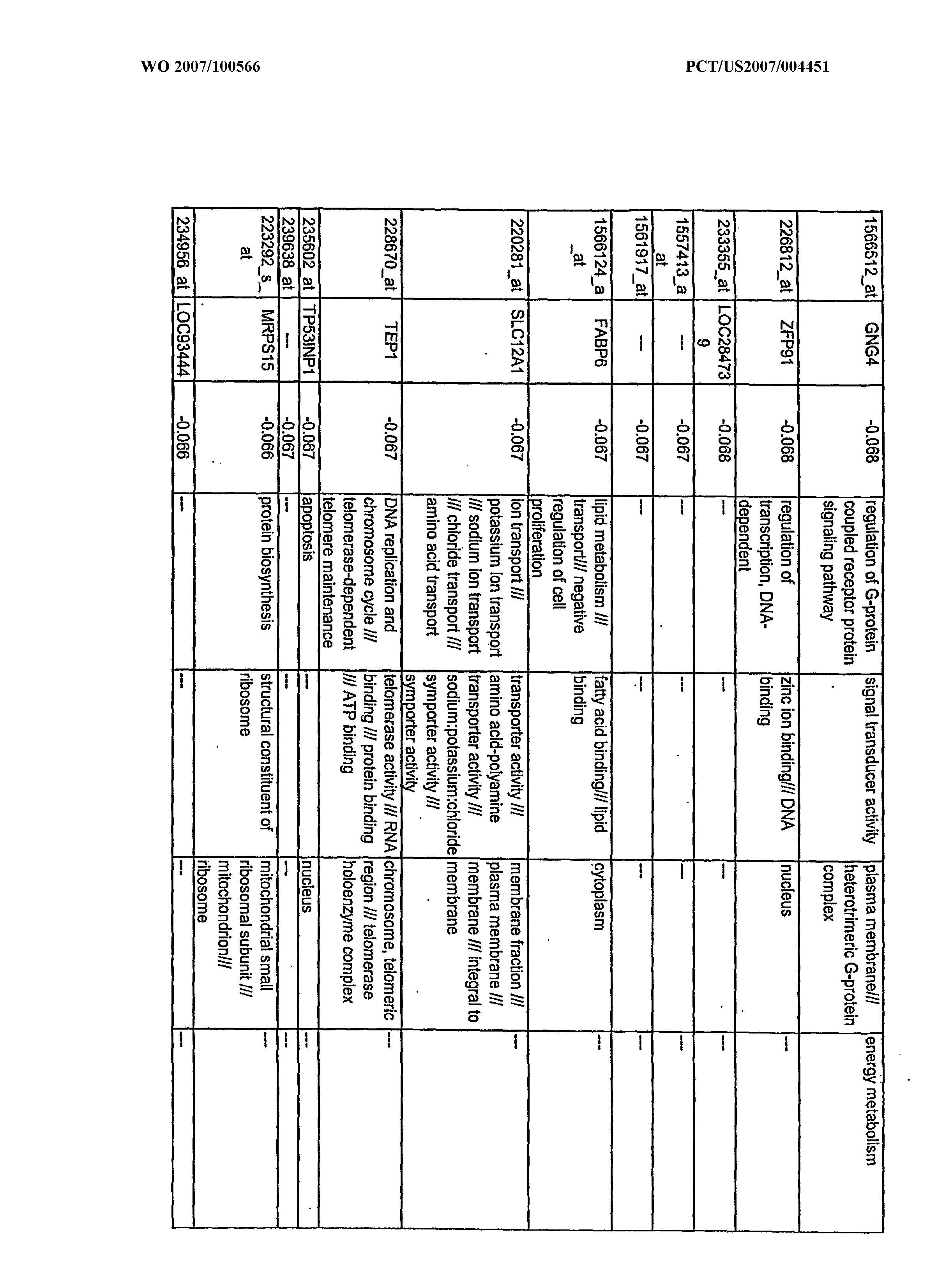 Figure imgf000523_0001