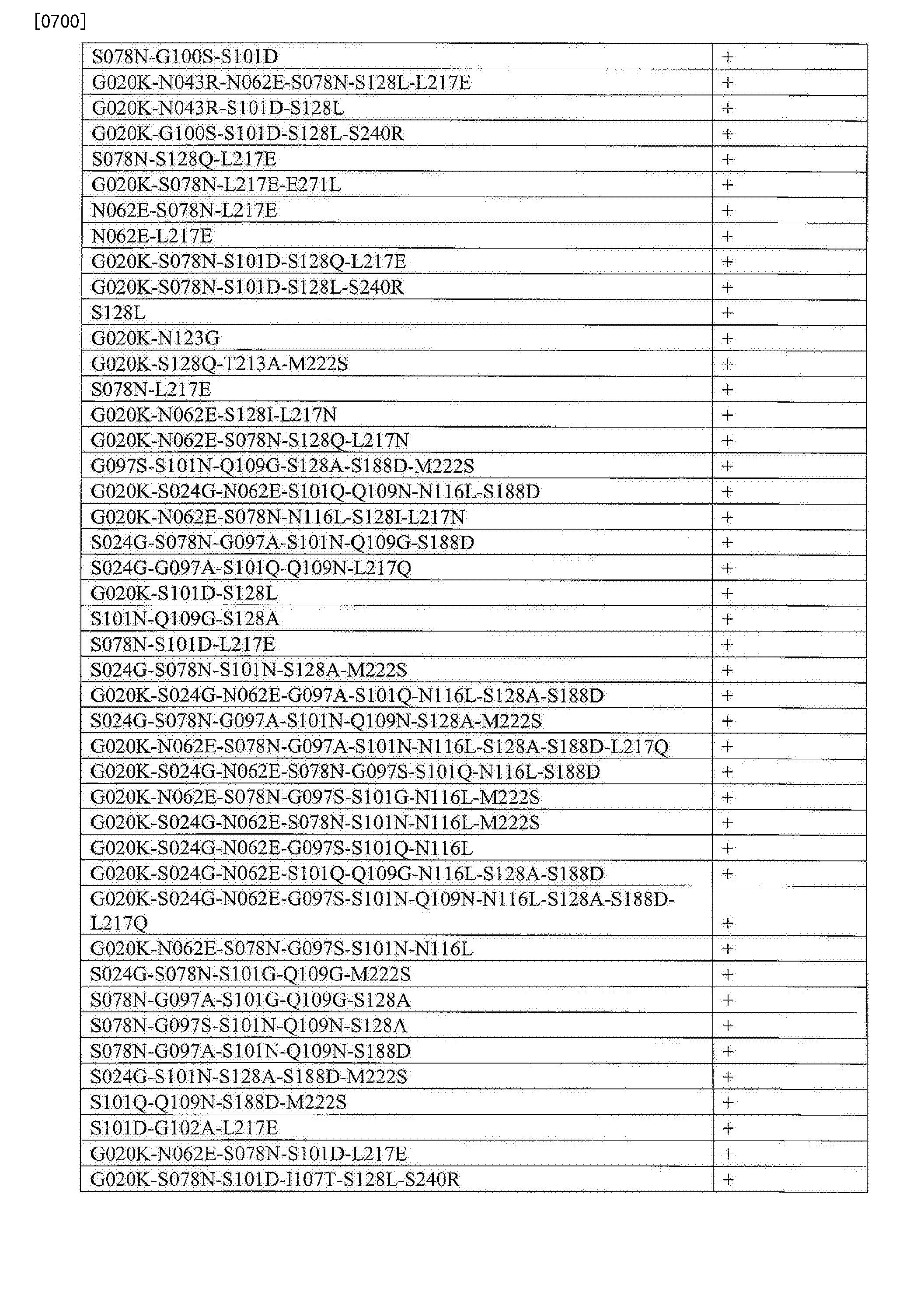 Figure CN103764823BD03011
