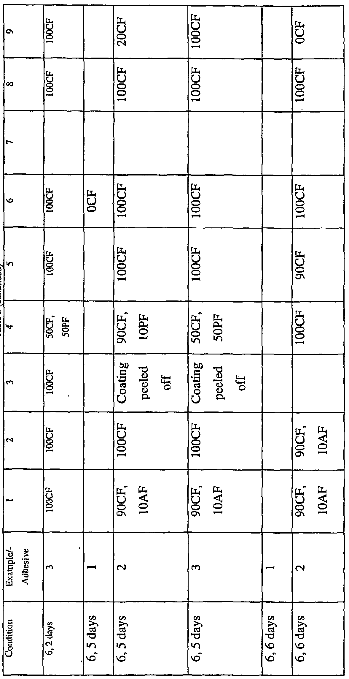 WO2007149125A1 - Coated glass articles - Google Patents