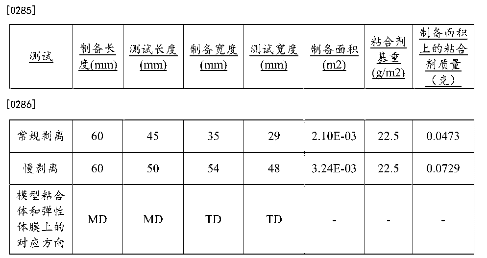 Figure CN104769034AD00301