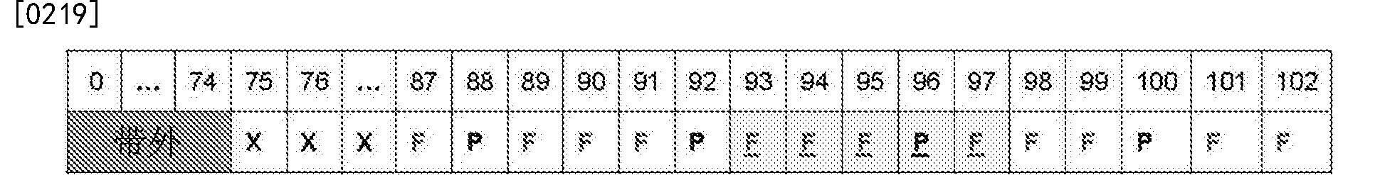 Figure CN107181660AD00271