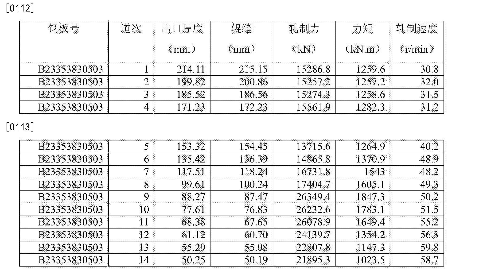 Figure CN104392296BD00133