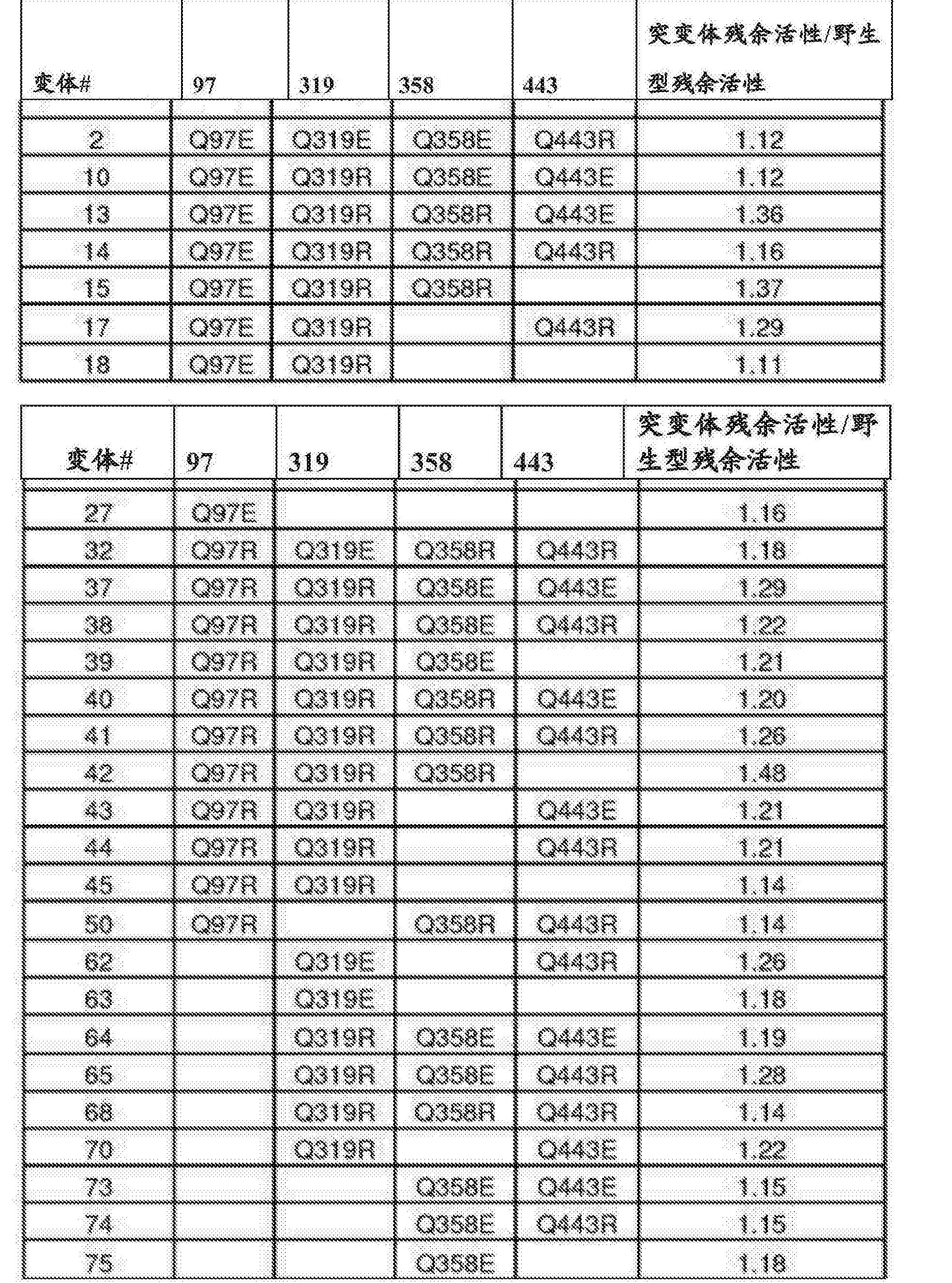 Figure CN105483099AD00701