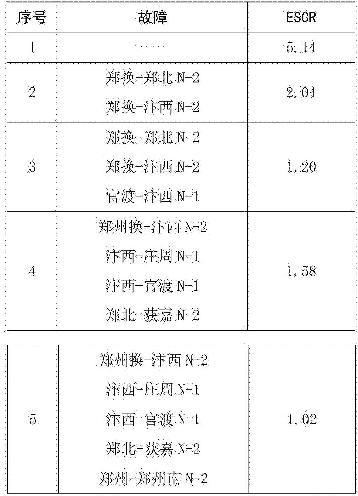 Figure CN103887810BD00091