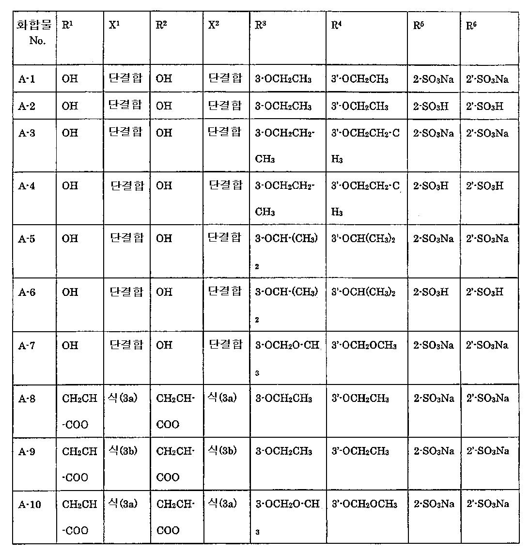 Figure 112007000137710-pct00018